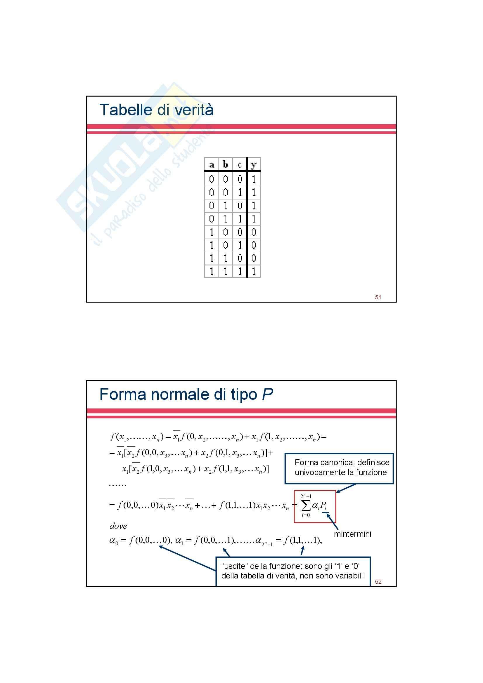 Reti Logiche – Slides Pag. 26