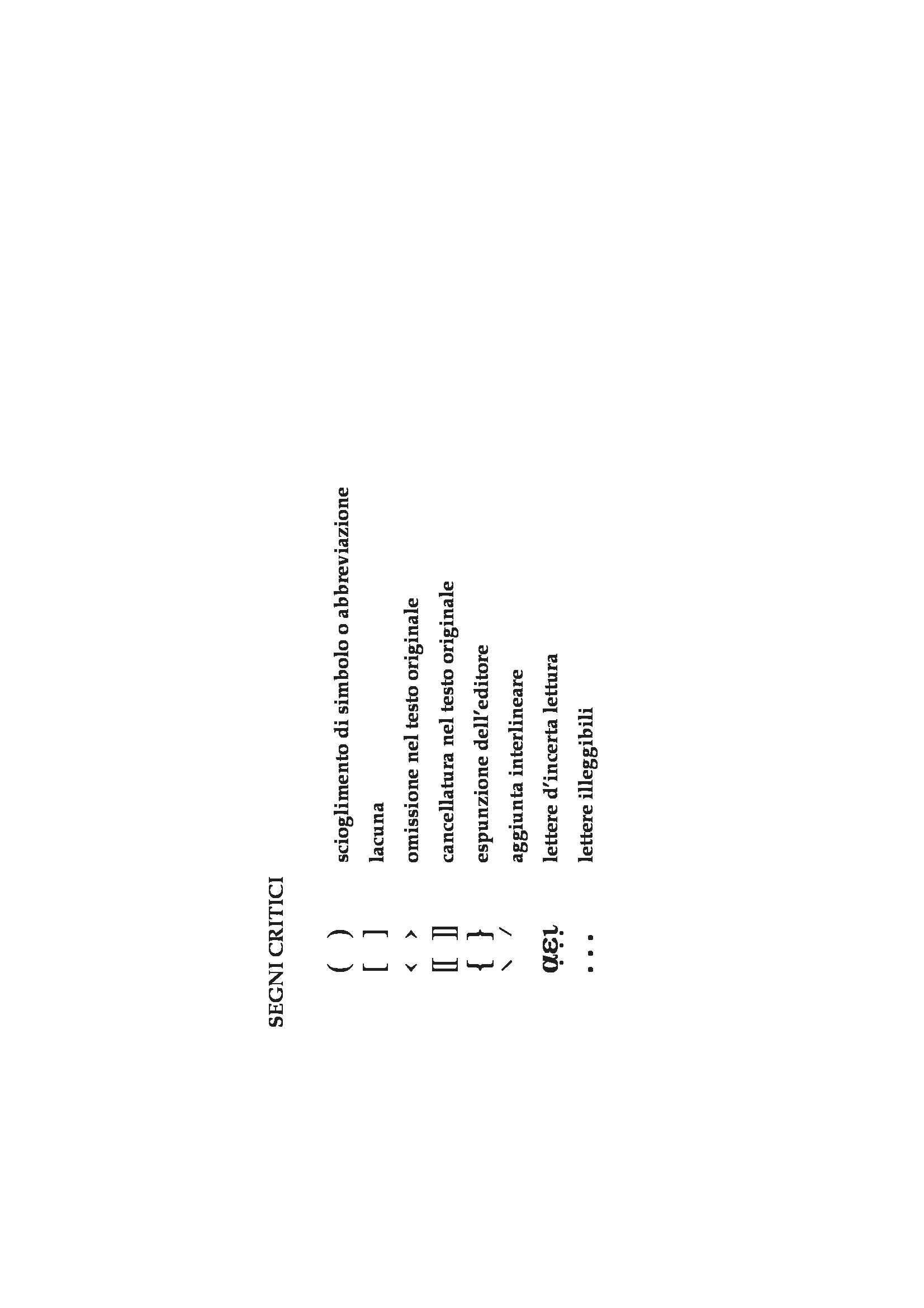 dispensa I. Andorlini Papirologia