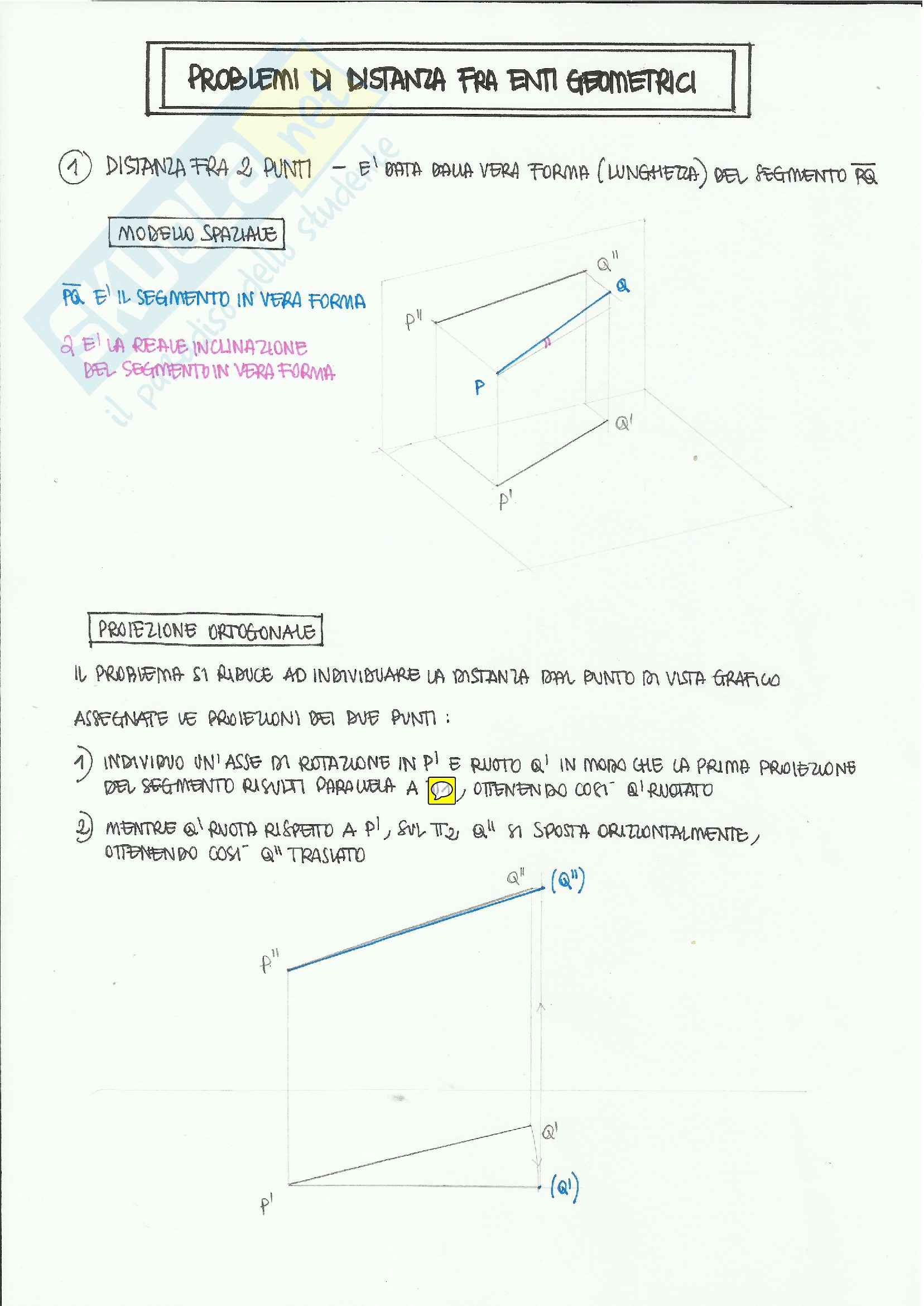Problemi di distanza fra enti geometrici: Appunti di Disegno