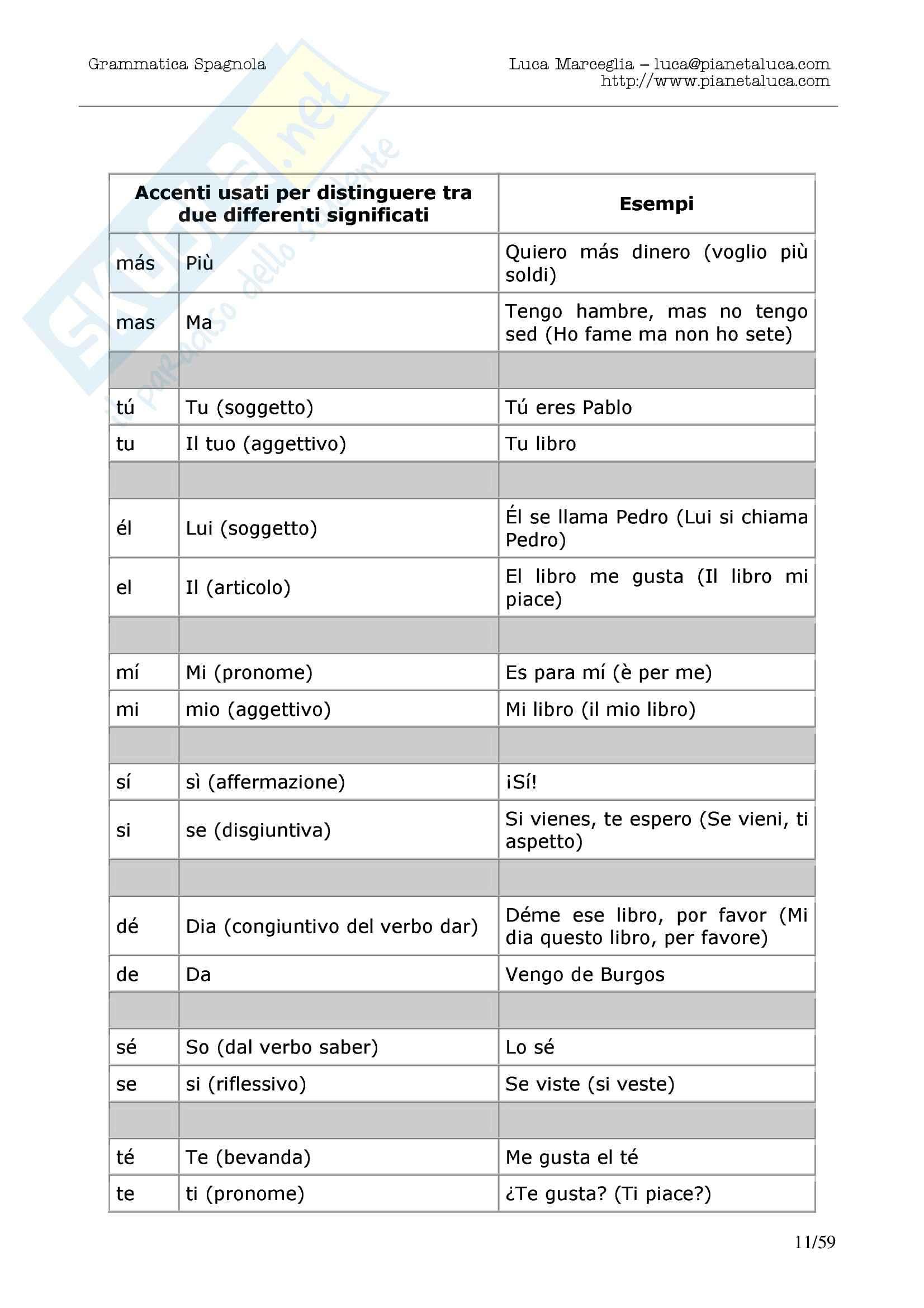 Grammatica spagnola Pag. 11