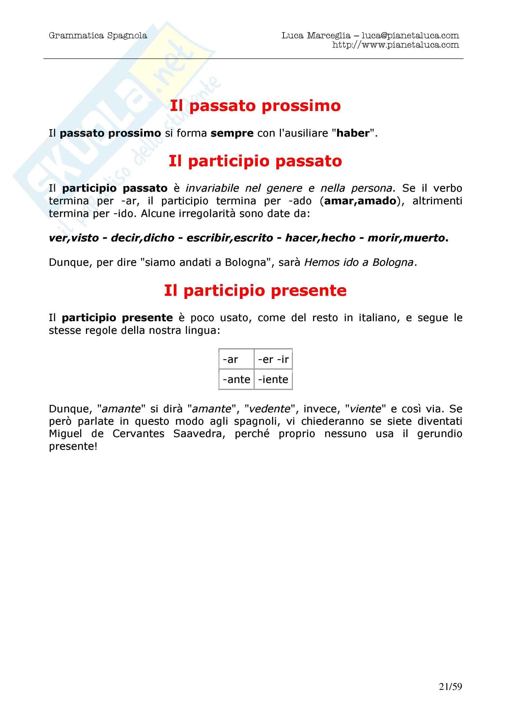 Grammatica spagnola Pag. 21
