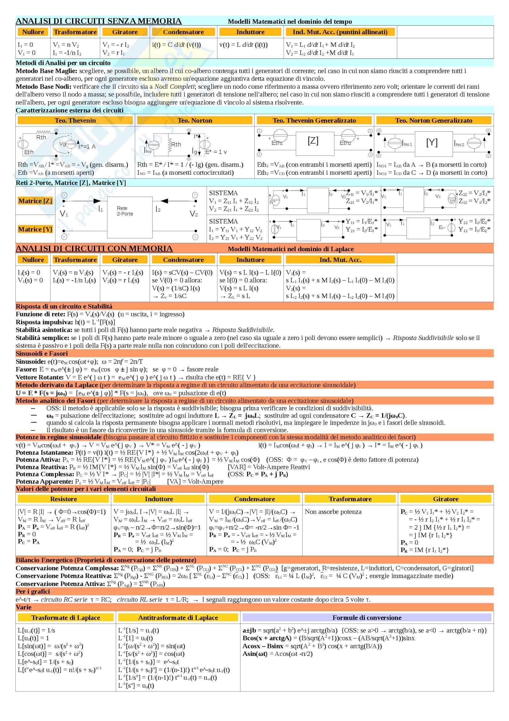 Formulario: Appunti di Elettrotecnica