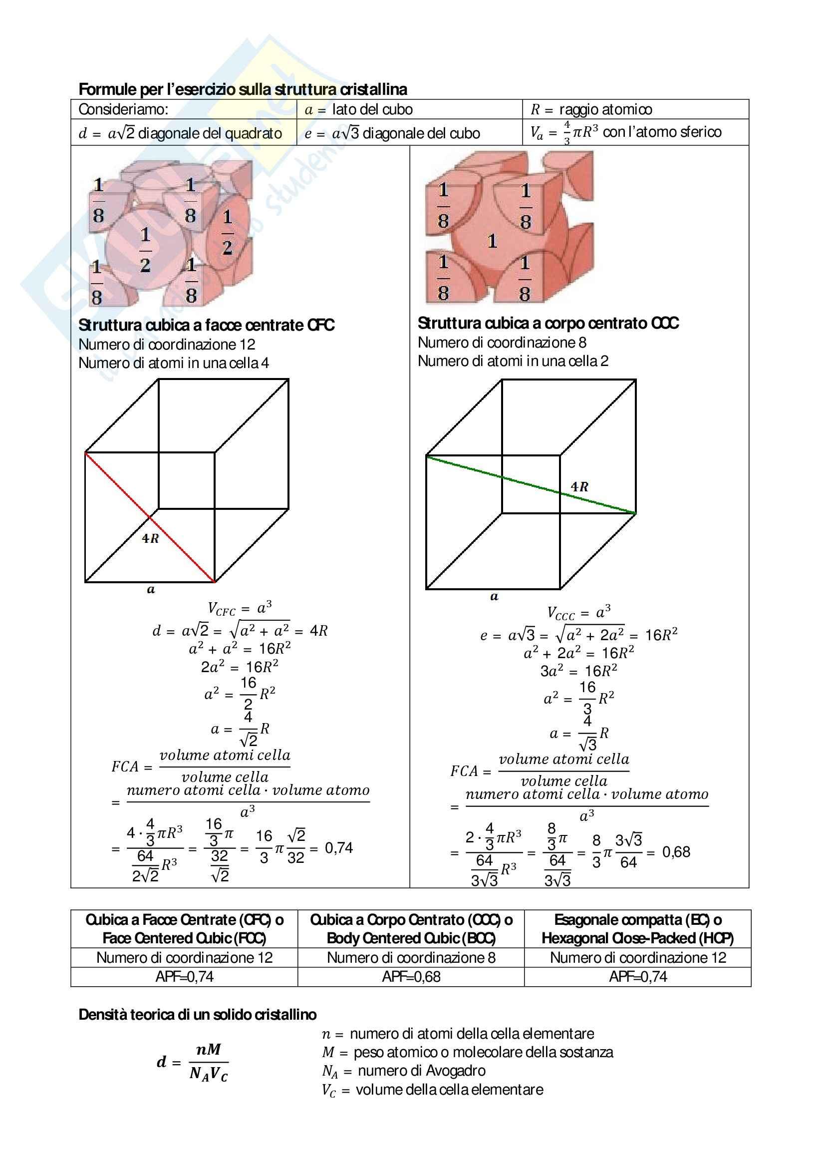 Scienza e tecnologia dei materiali - formule
