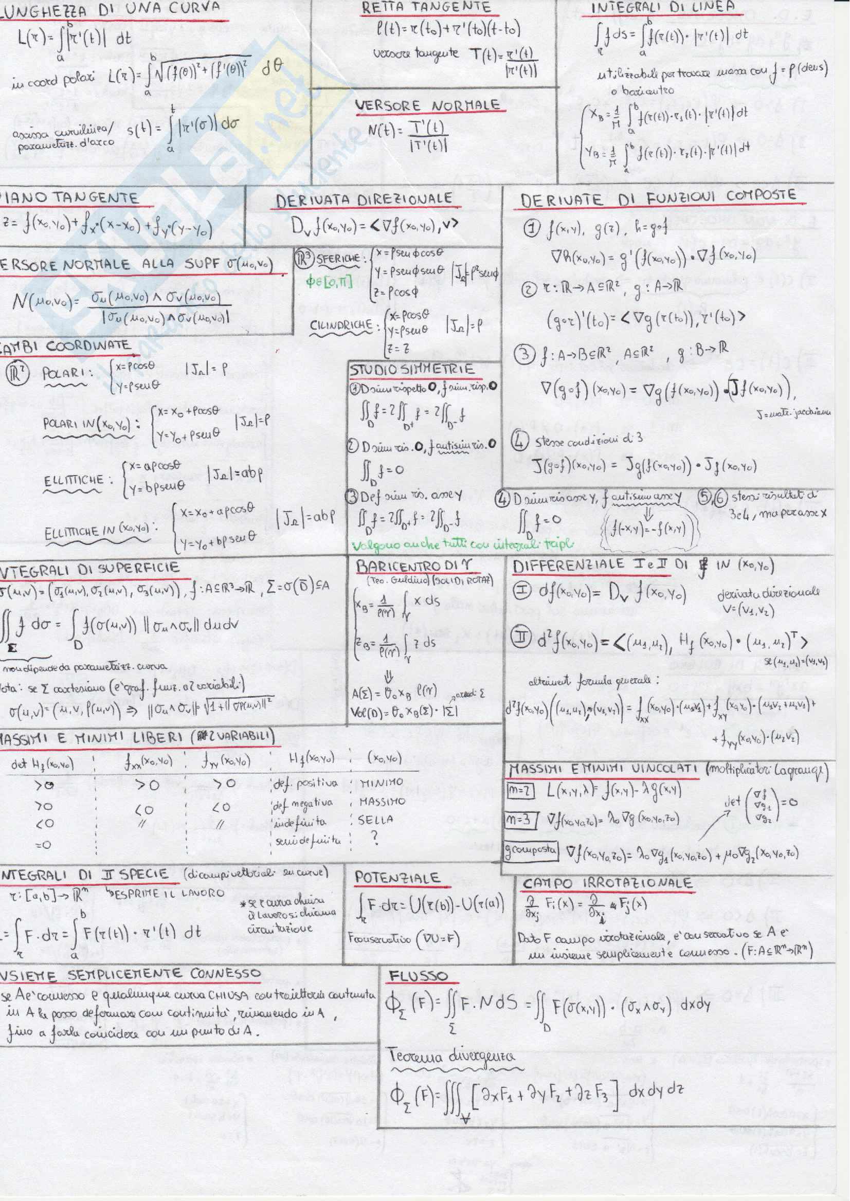 Formulario completo analisi 2