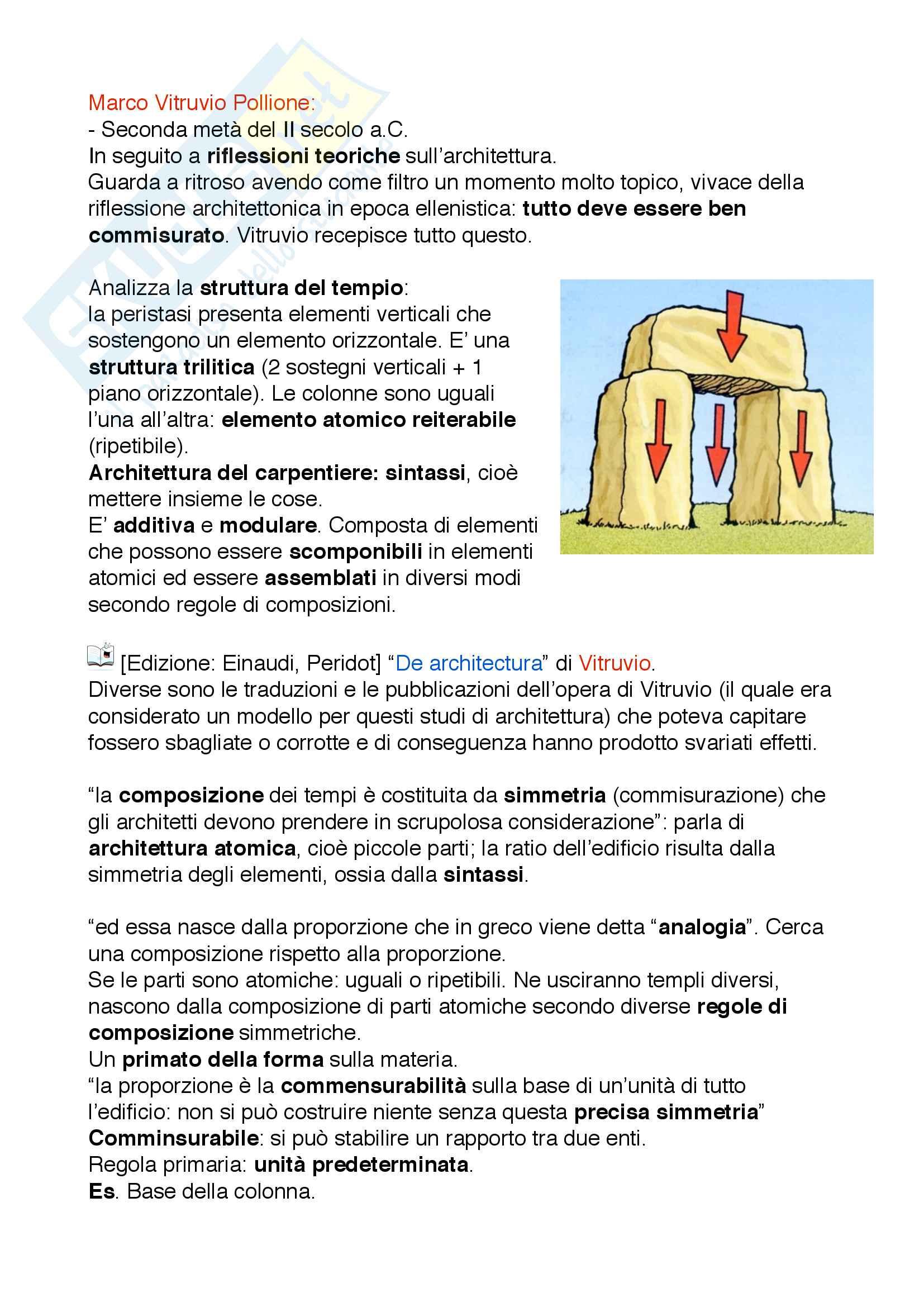 4 Modulo vitruviano
