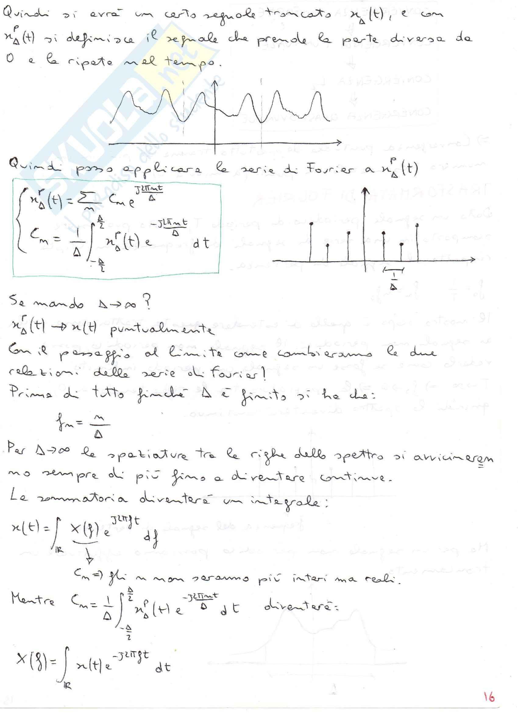 Teoria dei segnali - comunicazioni elettriche Pag. 16
