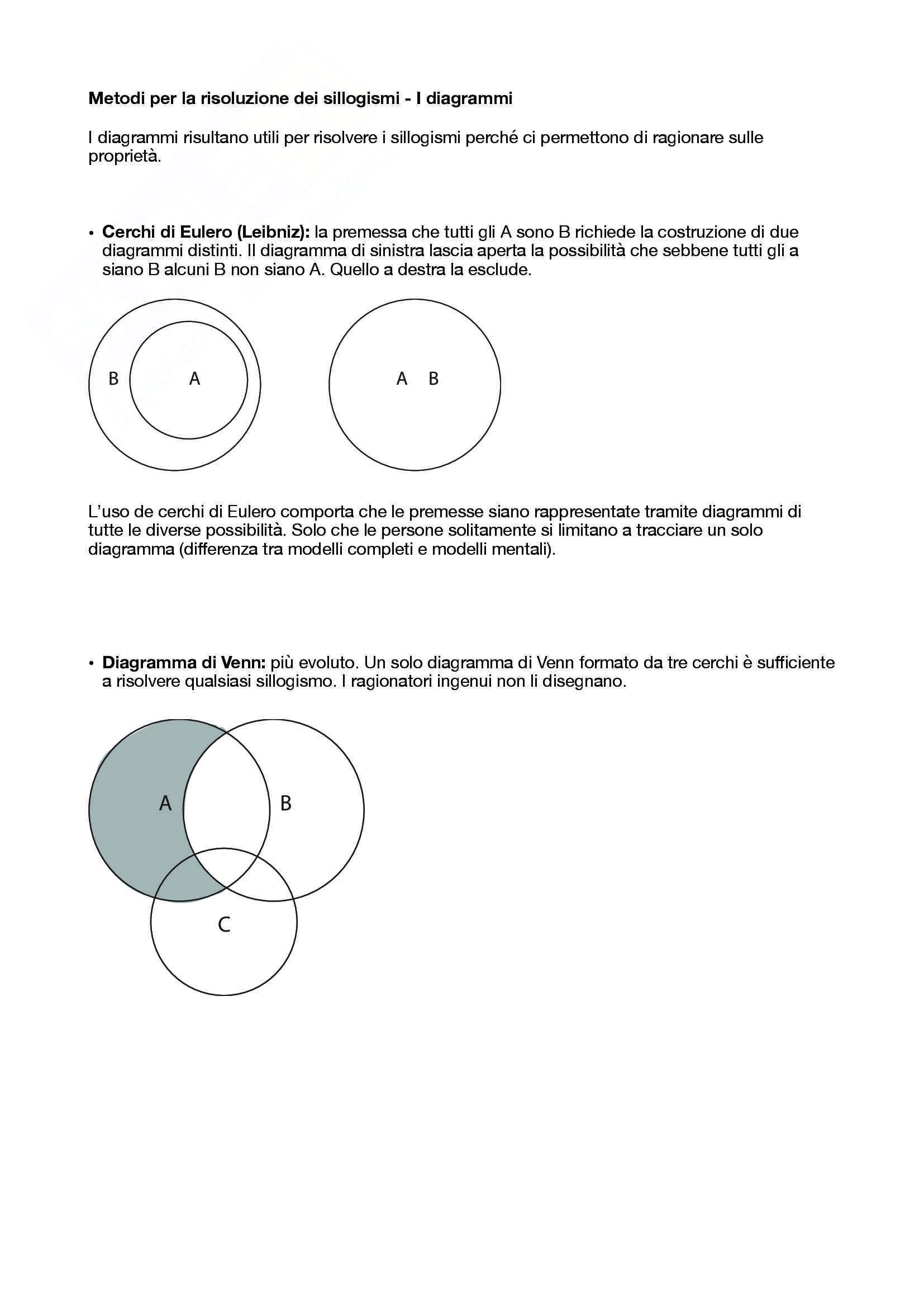 Riassunto esame Psicologia del Ragionamento, prof. Monica Bucciarelli, libro consigliato Pensiero e Ragionamento, Philip N. Johnson-Laird Pag. 11