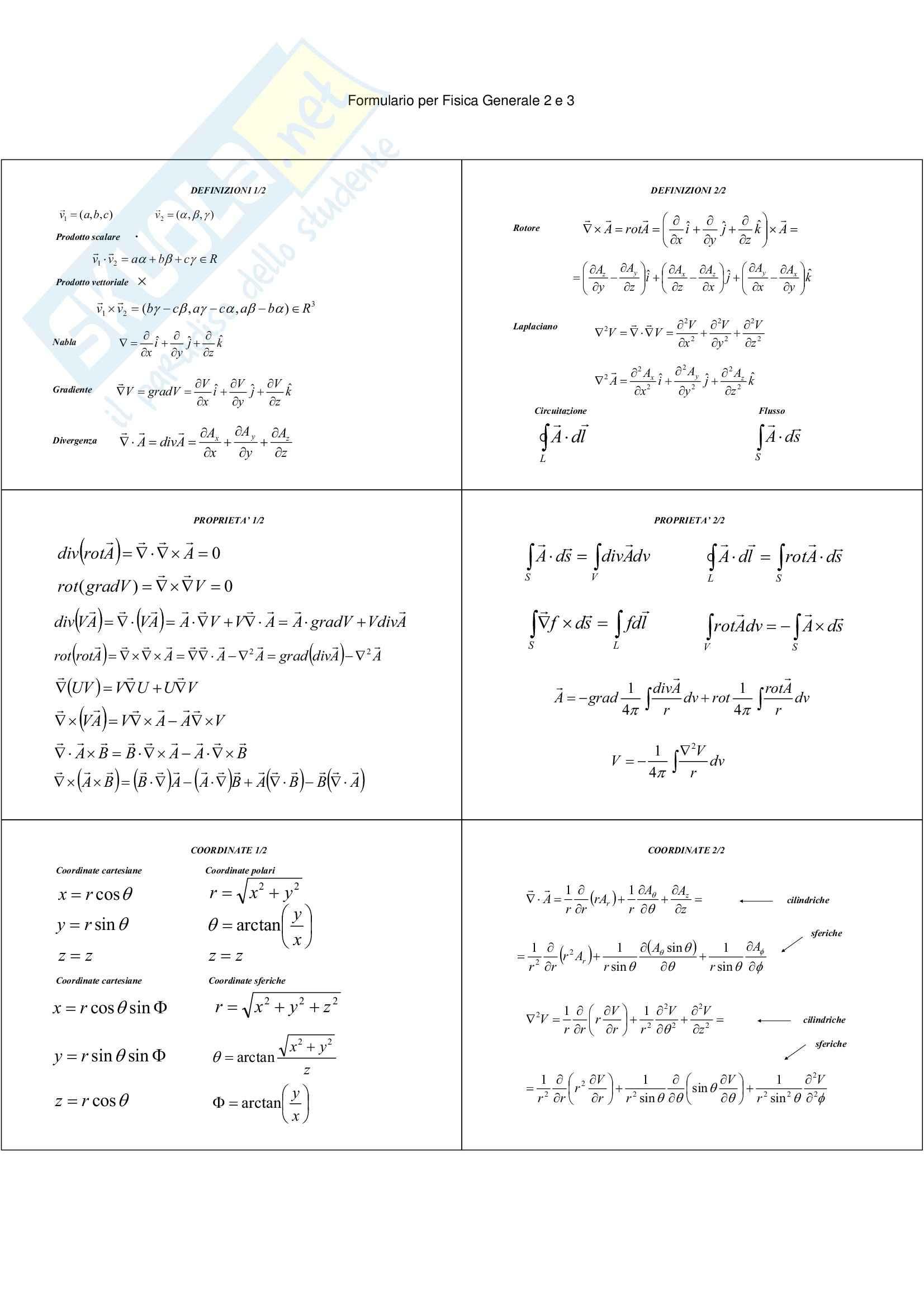 Fisica III – Formulario