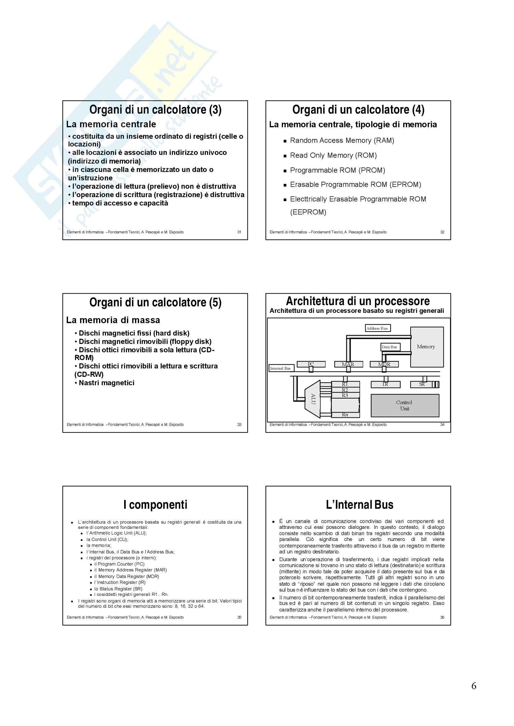 Fondamenti di Informatica - von neumann e processore Pag. 6