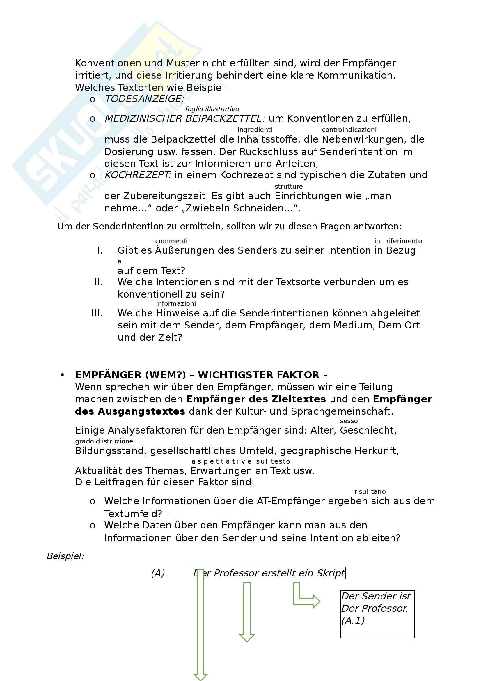 Teoria dell'analisi del testo in lingua tedesca Pag. 2