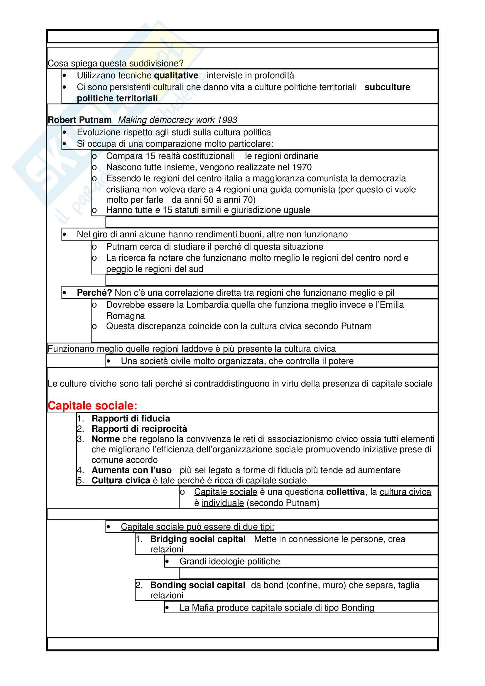 Scienza Politica Prof. Almagisti Pag. 6