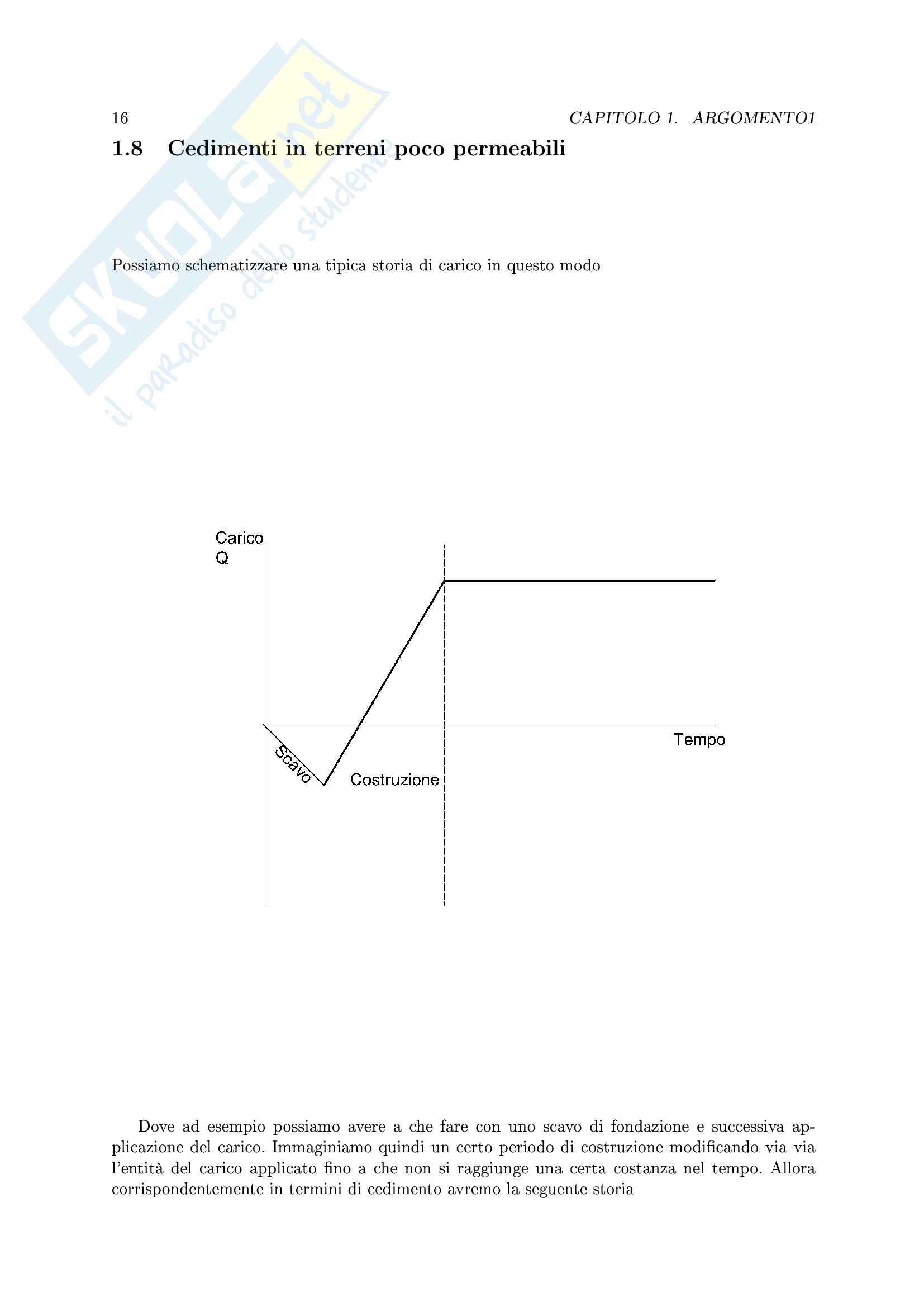 Geotecnica 2 Pag. 16