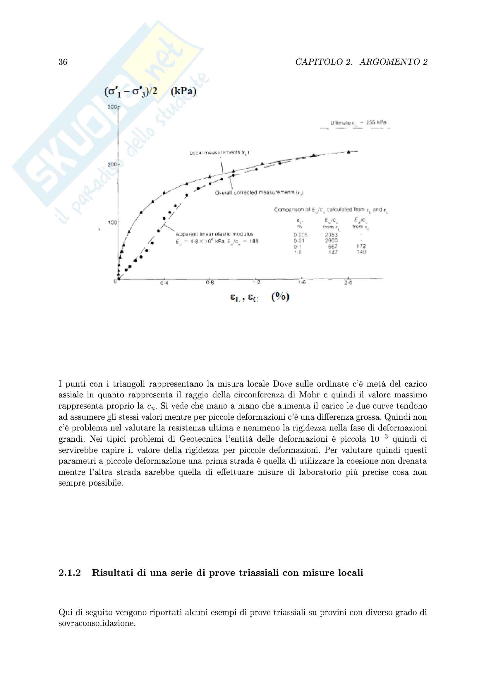 Geotecnica 2 Pag. 36