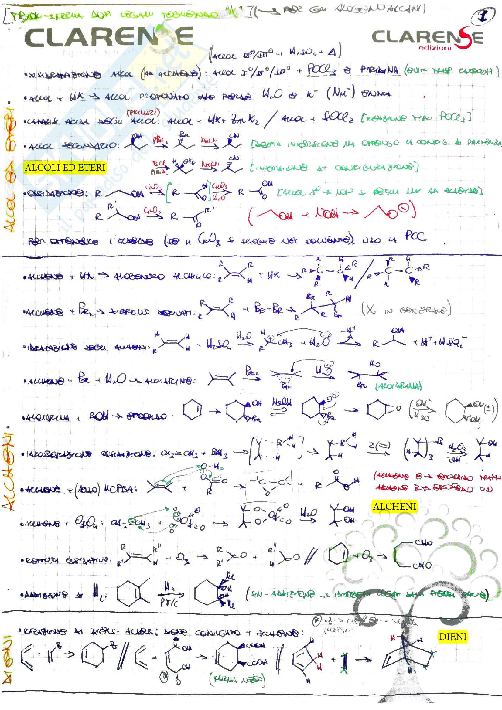 Chimica organica: reazioni sostanze alifatiche