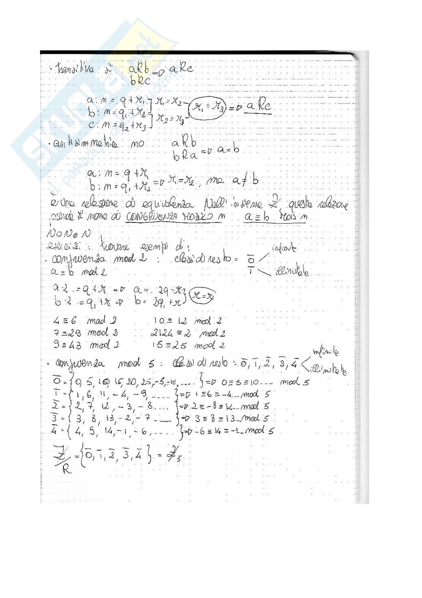 Istituzioni di matematica - Appunti