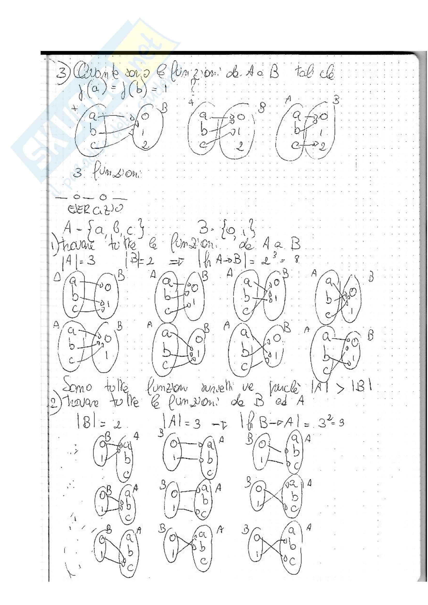 Istituzioni di matematica - Appunti Pag. 26