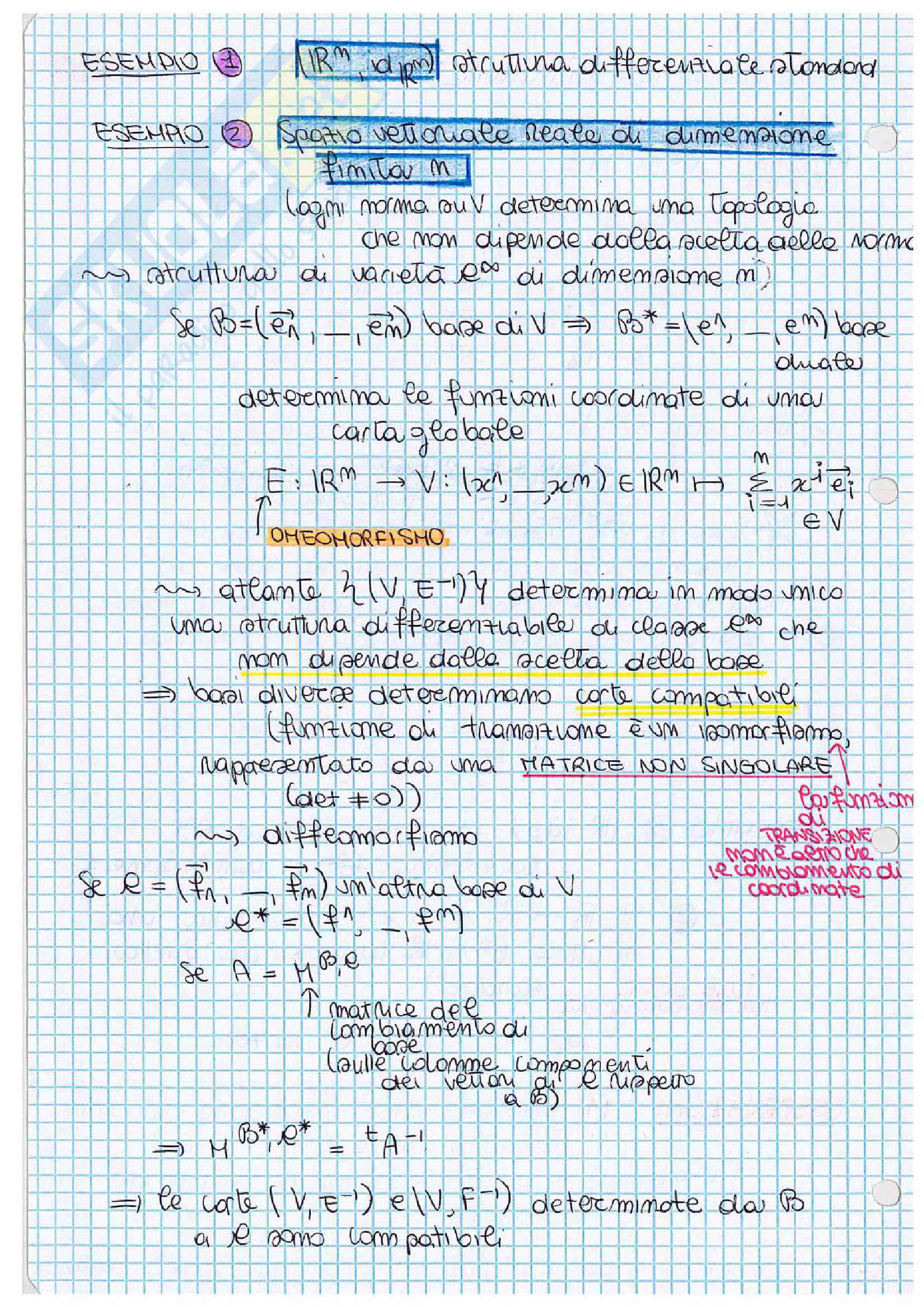 Istituzioni di Geometria - appunti ed esercitazioni Pag. 6