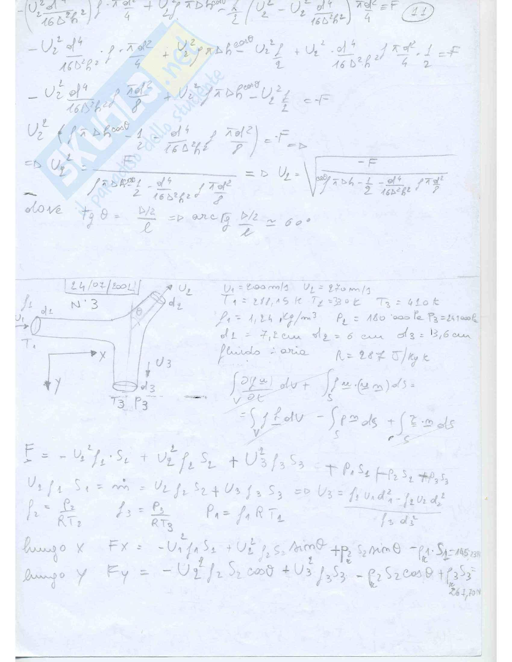 Fluidodinamica Esercizi Pag. 11