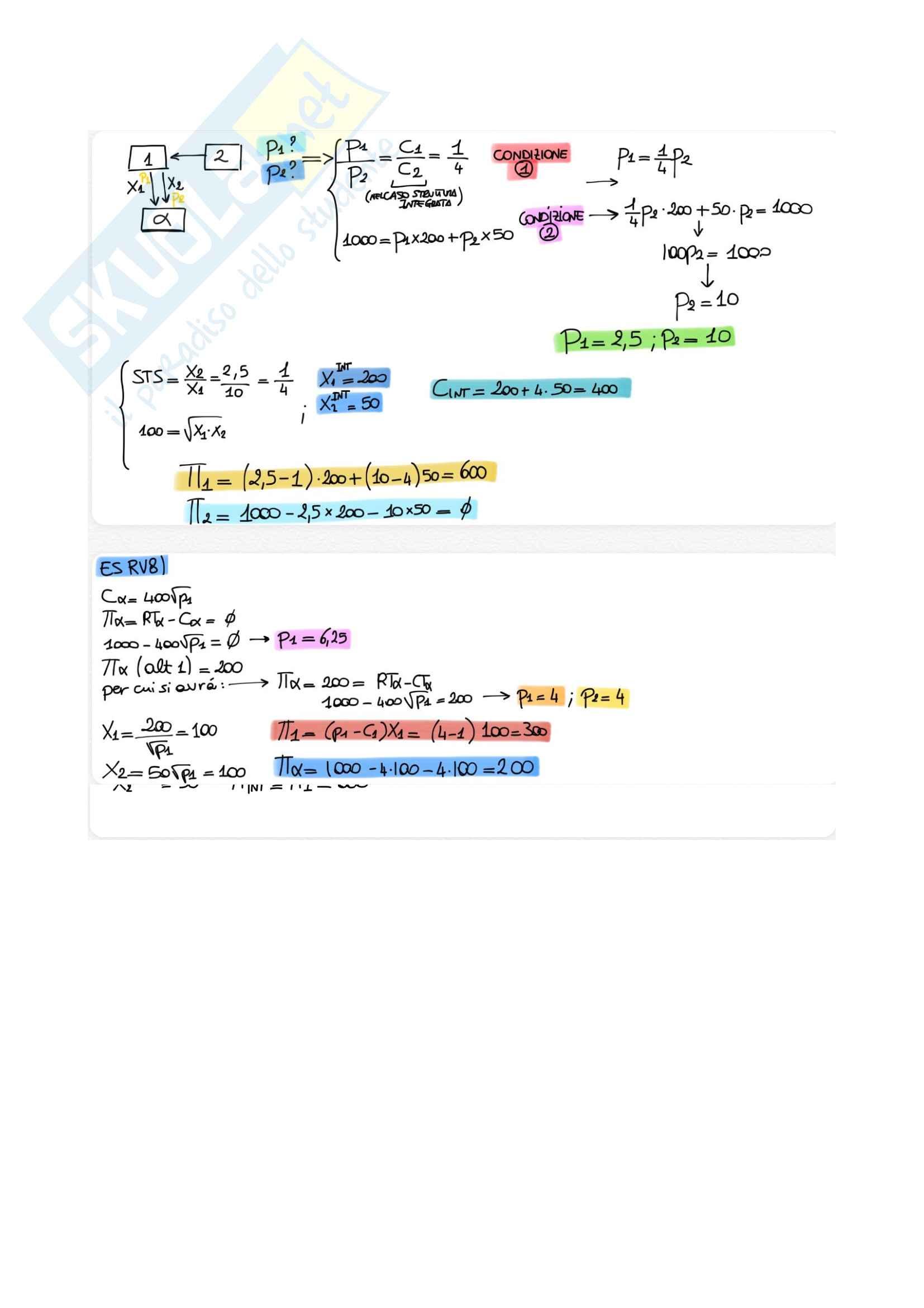 Appunti di Economia dei sistemi industriali, prof. Reverberi e Nastasi Pag. 36