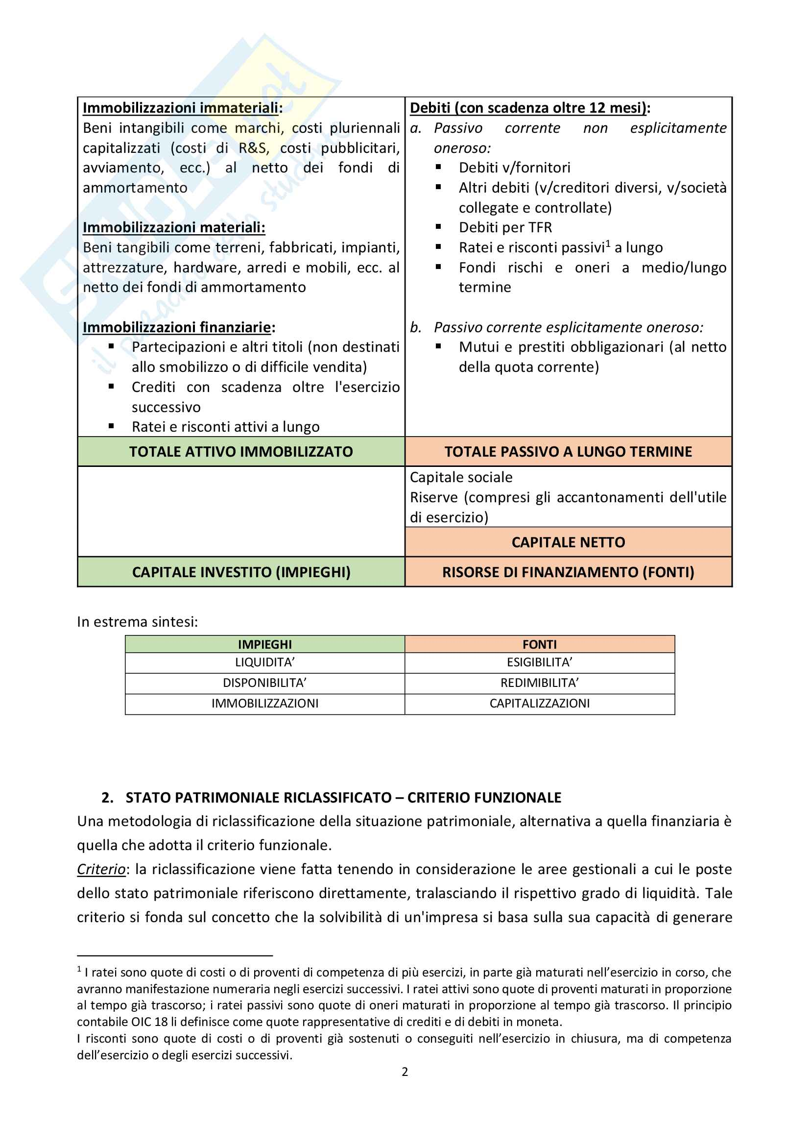 Appunti analisi di bilancio Pag. 2