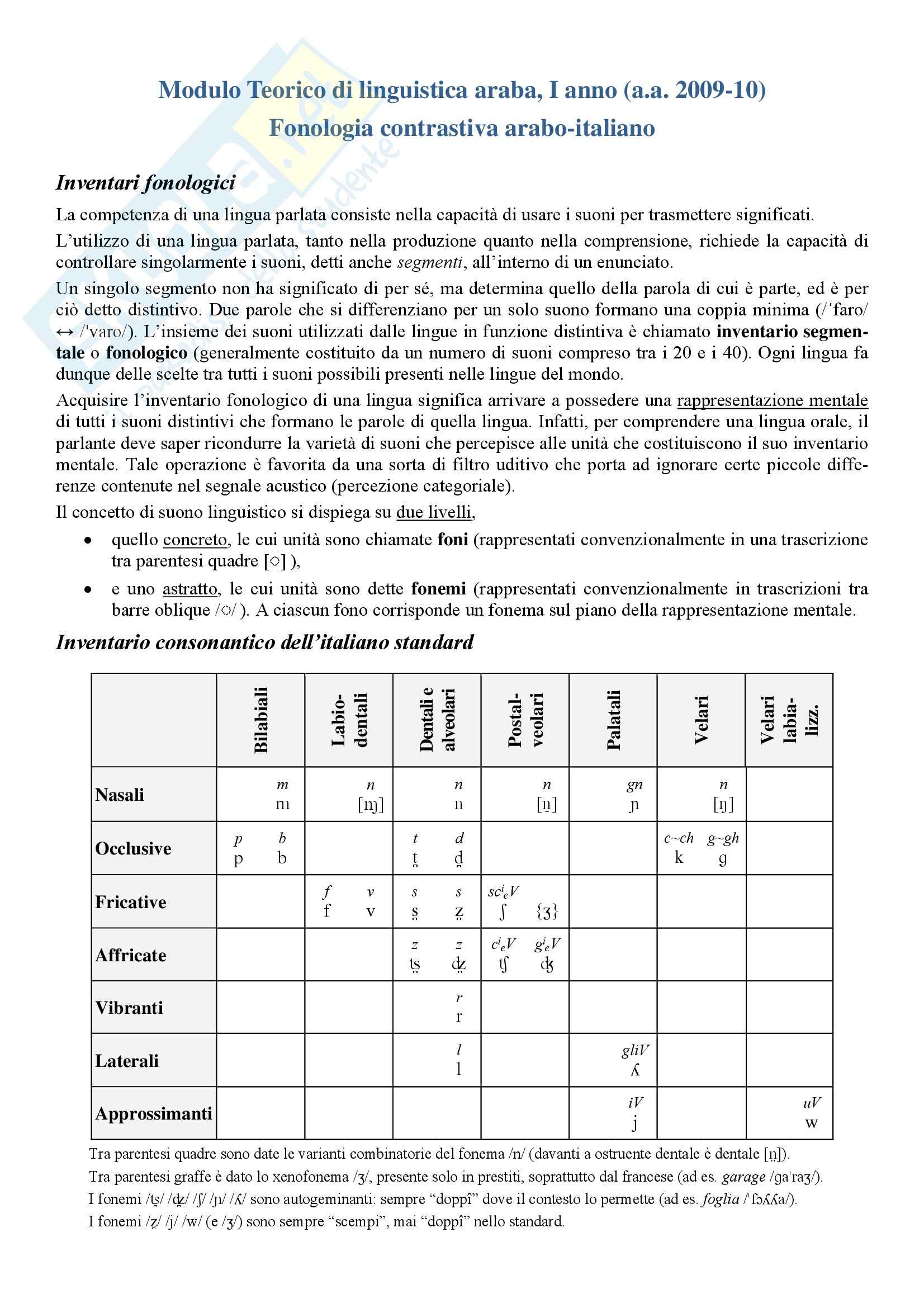 Fonologia contrastiva arabo-italiano