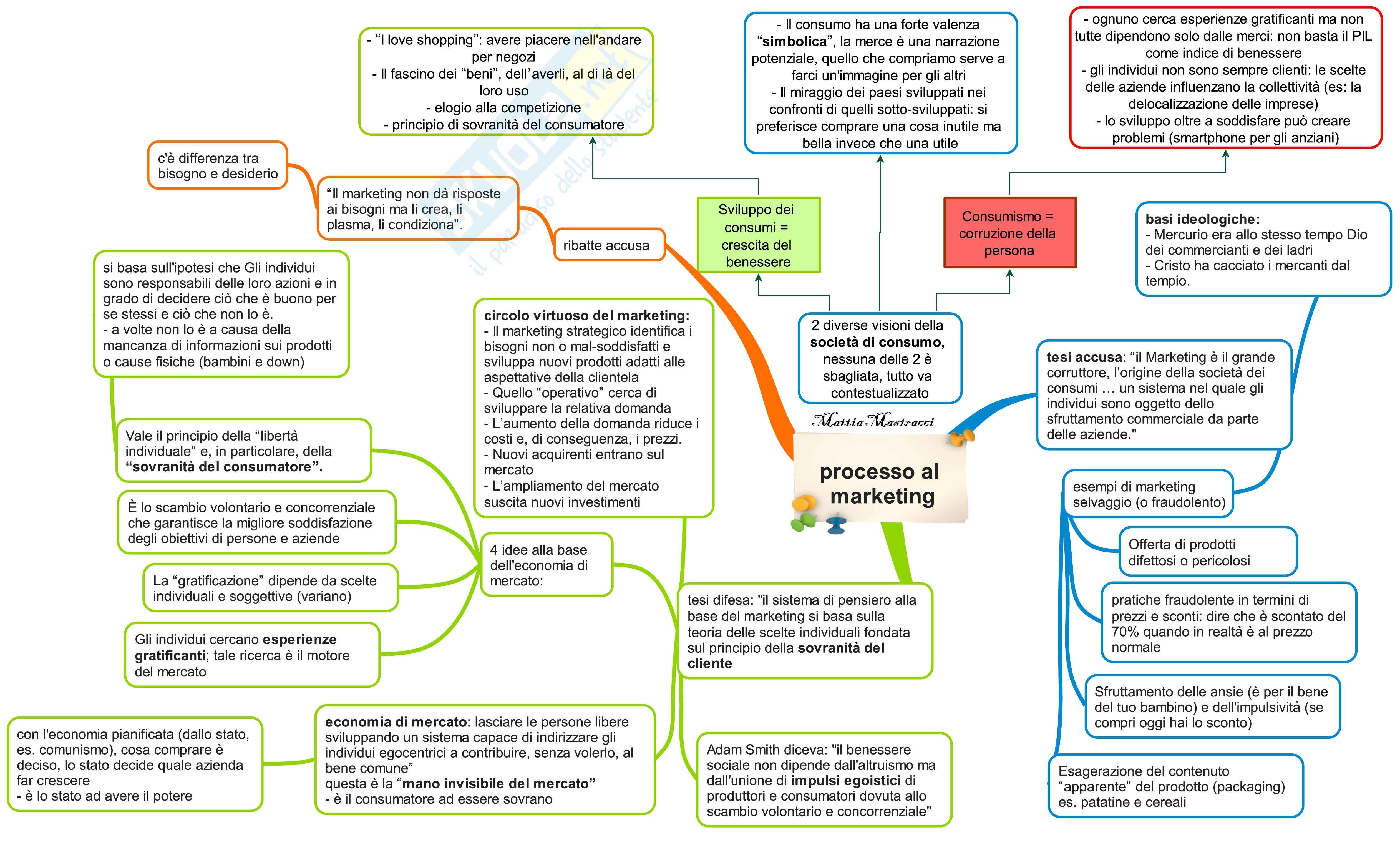 Fondamenti di marketing - schemi suntivi, prof. D'Angelo Pag. 2