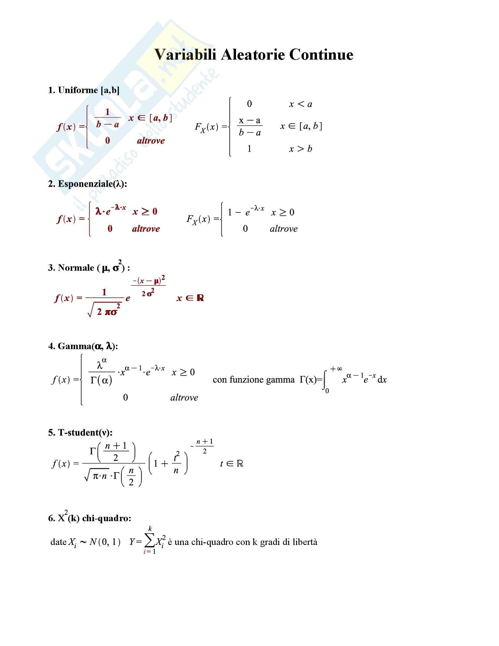 Calcolo delle probabilità e statistica matematica - variabili continue