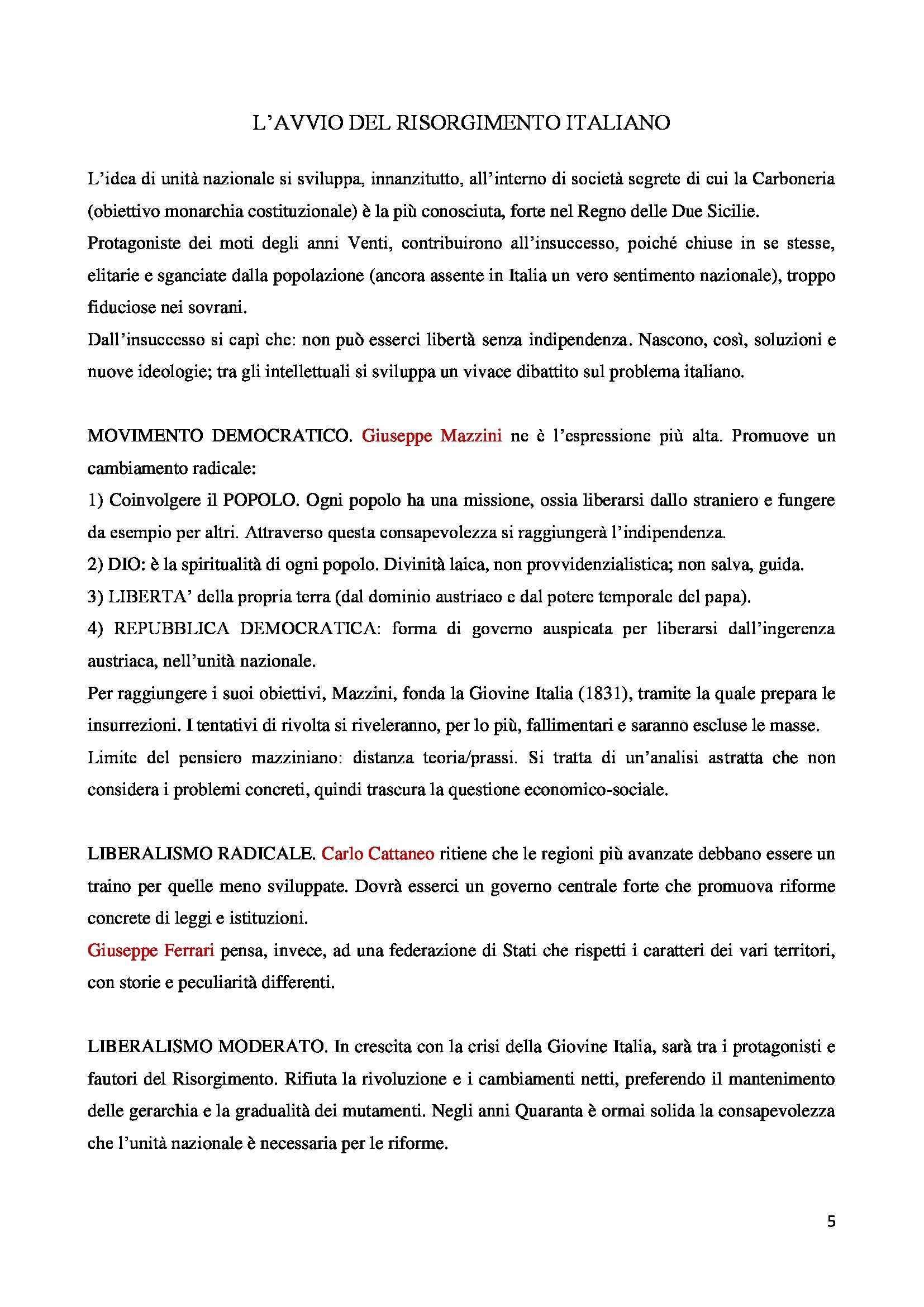 Storia contemporanea - avvio del Risorgimento