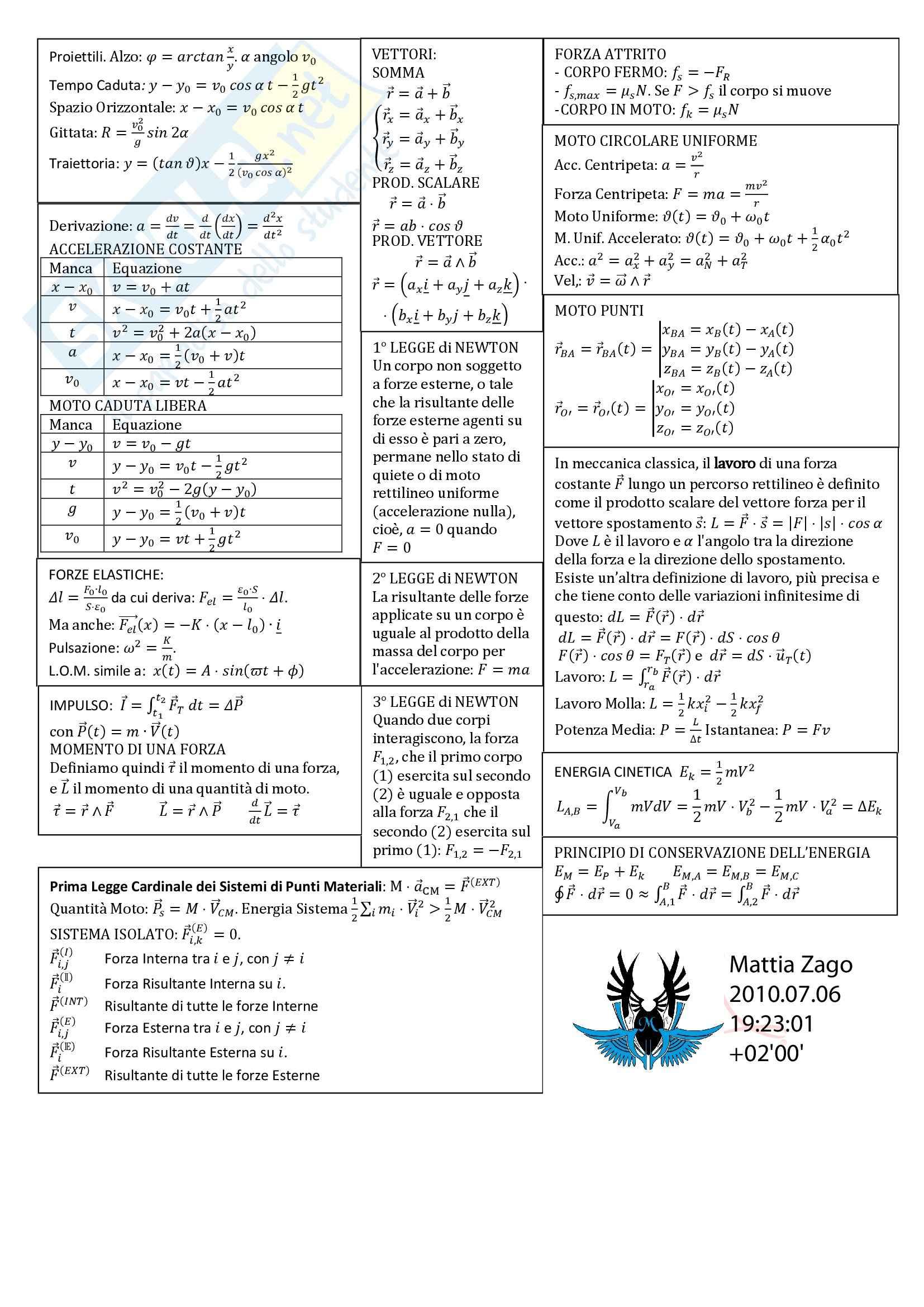 Fisica I - Formulario