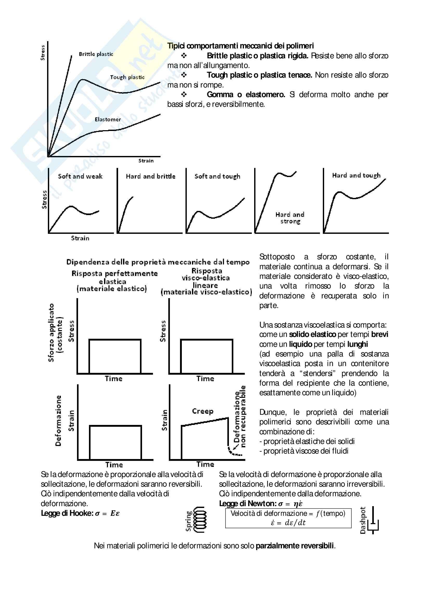 Scienza e tecnologia dei materiali - polimeri Pag. 11