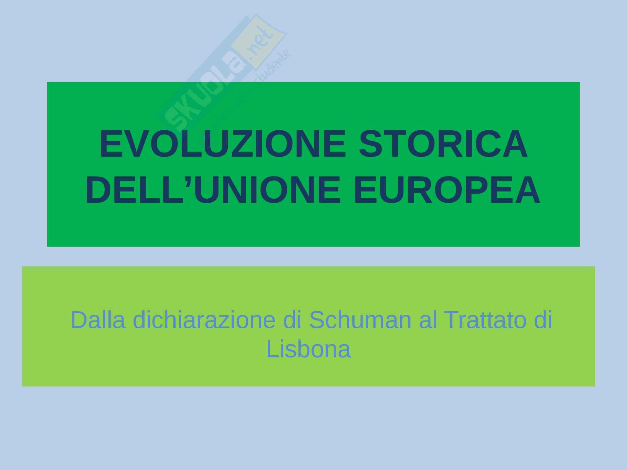 Evoluzione storica dell' Unione Europea ( tappe fondamentali)