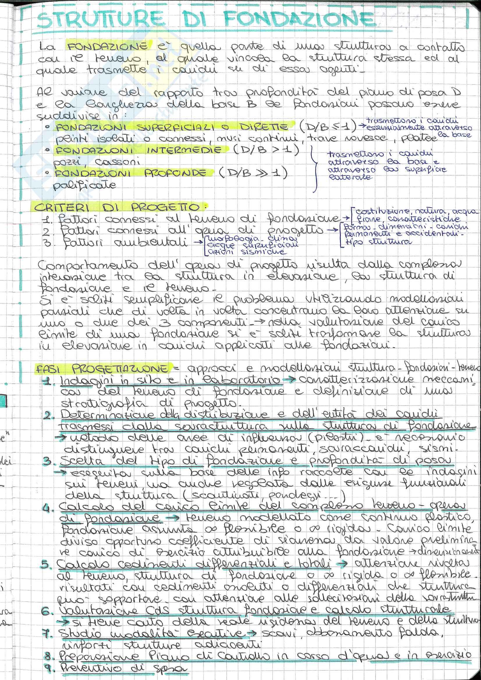 Riassunto esame Fondamenti di Geotecnica, prof. Desideri, libro consigliato Fondazioni, C. Viggianii: opere di sostegno Pag. 21