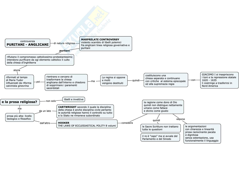 Mappe per esame di letteratura inglese Pag. 16