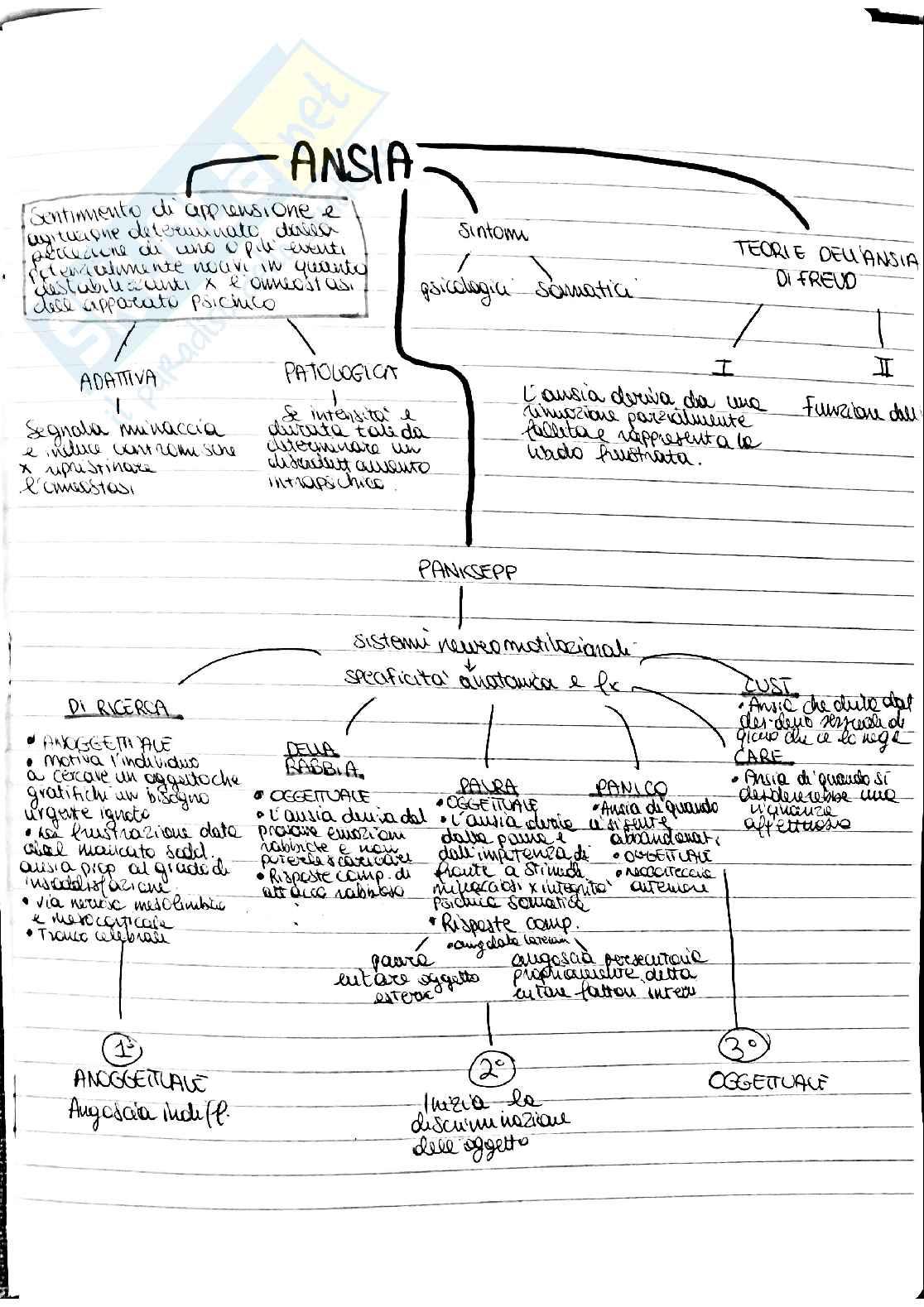 Ansia: modello di Freud e di Panksepp
