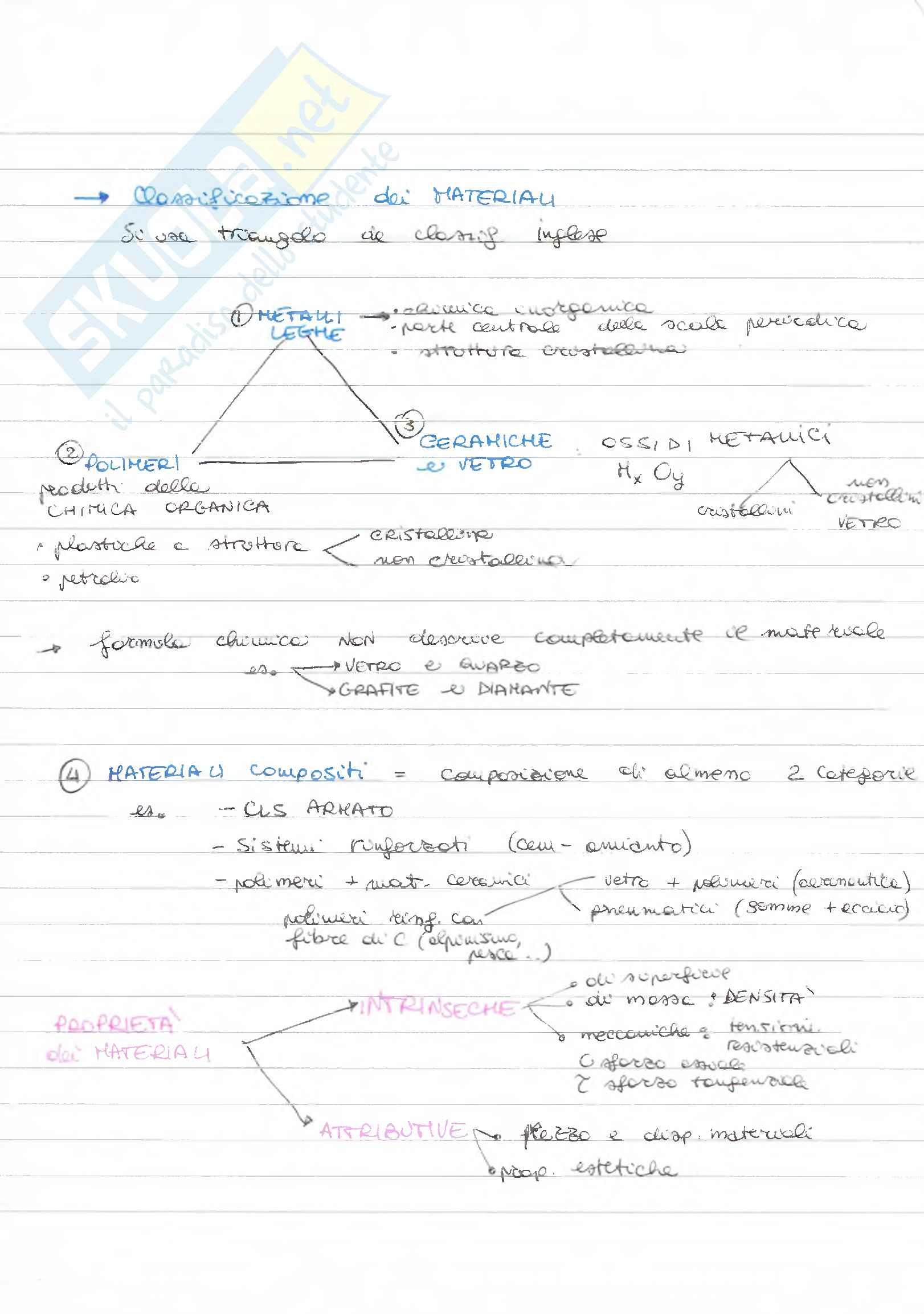 (3/3) Riassunto esame Tecnologia dei materiali e chimica applicata, prof. F. Medici, libro consigliato Il calcestruzzo, Vito Alunno Rossetti