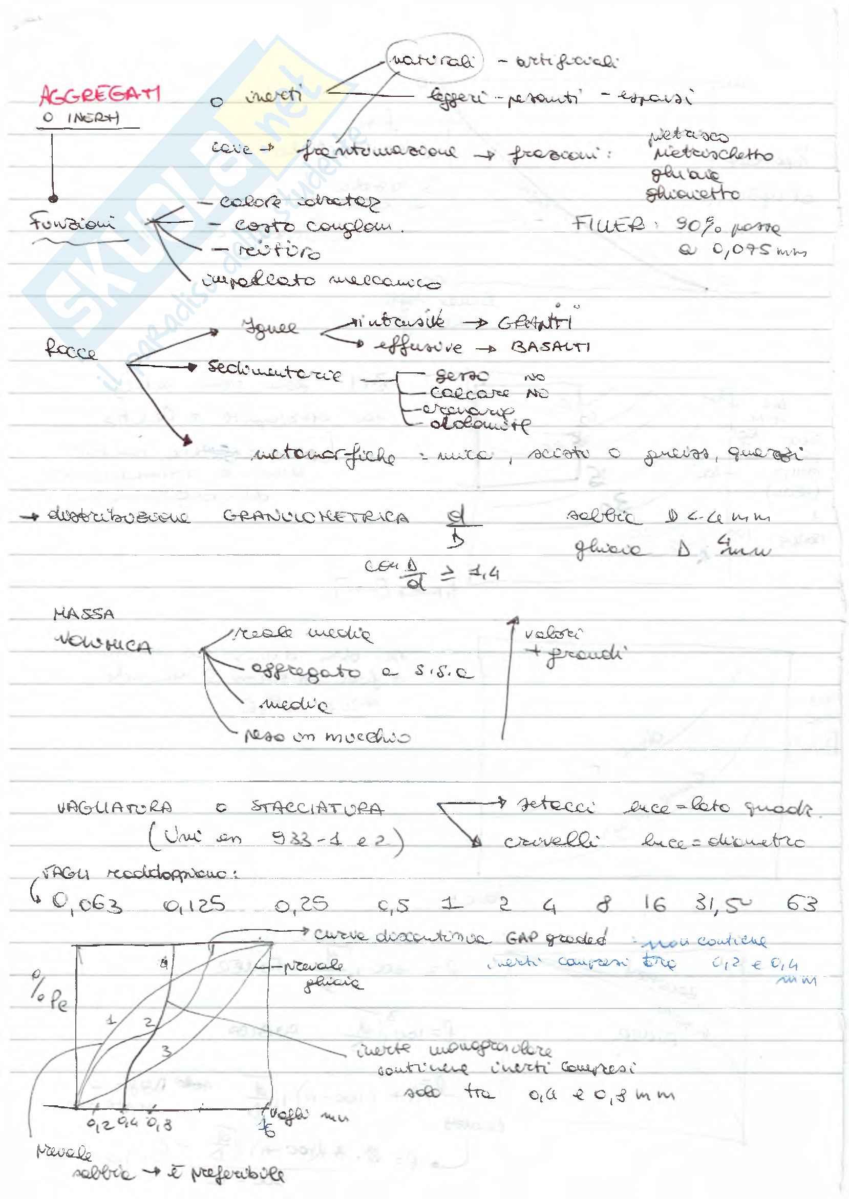(3/3) Riassunto esame Tecnologia dei materiali e chimica applicata, prof. F. Medici, libro consigliato Il calcestruzzo, Vito Alunno Rossetti Pag. 6