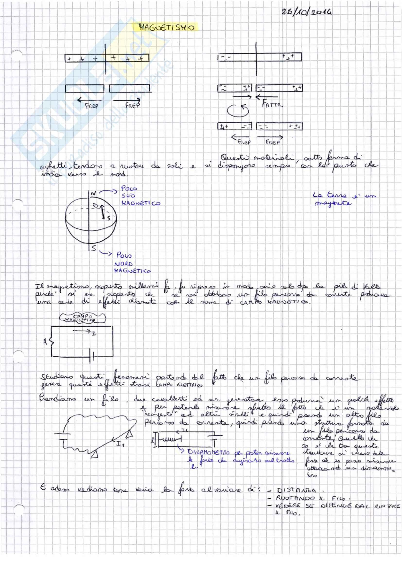 Magnetismo - fisica 2, appunti tratti dal corso prof. Minzioni, unipv Bioingegneria