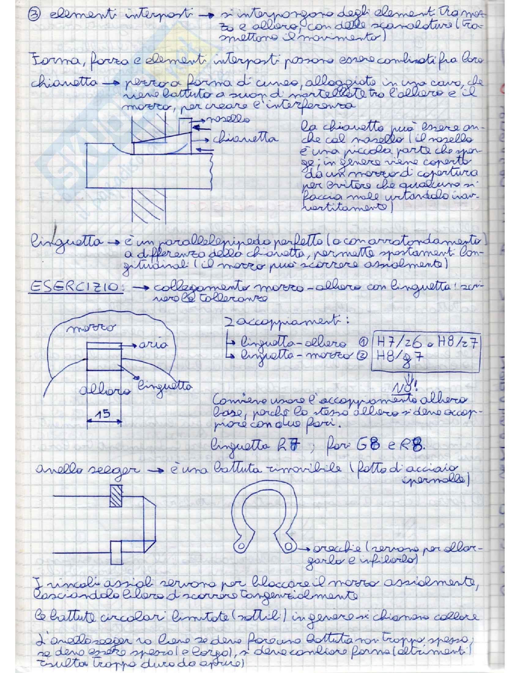 Metodi di Rappresentazione Tecnica - Appunti Pag. 26