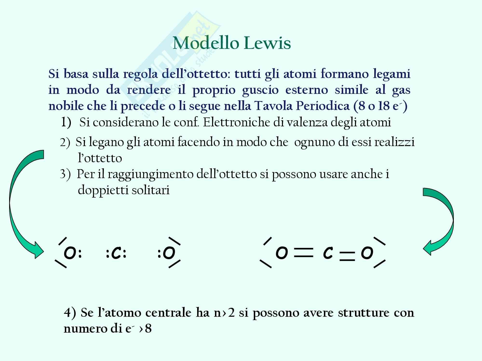 Chimica generale e inorganica - il modello Lewis