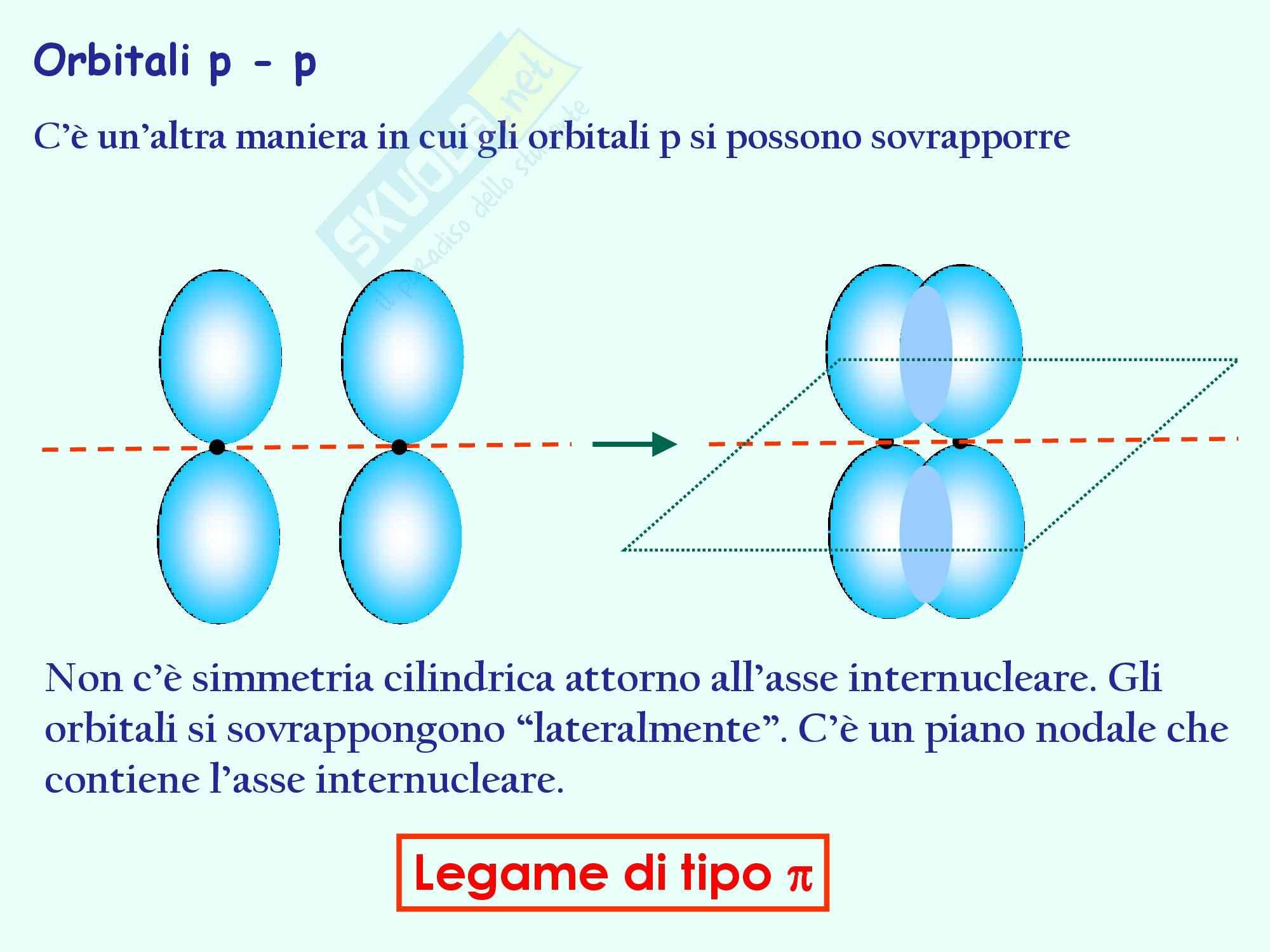 Chimica generale e inorganica - il modello Lewis Pag. 21