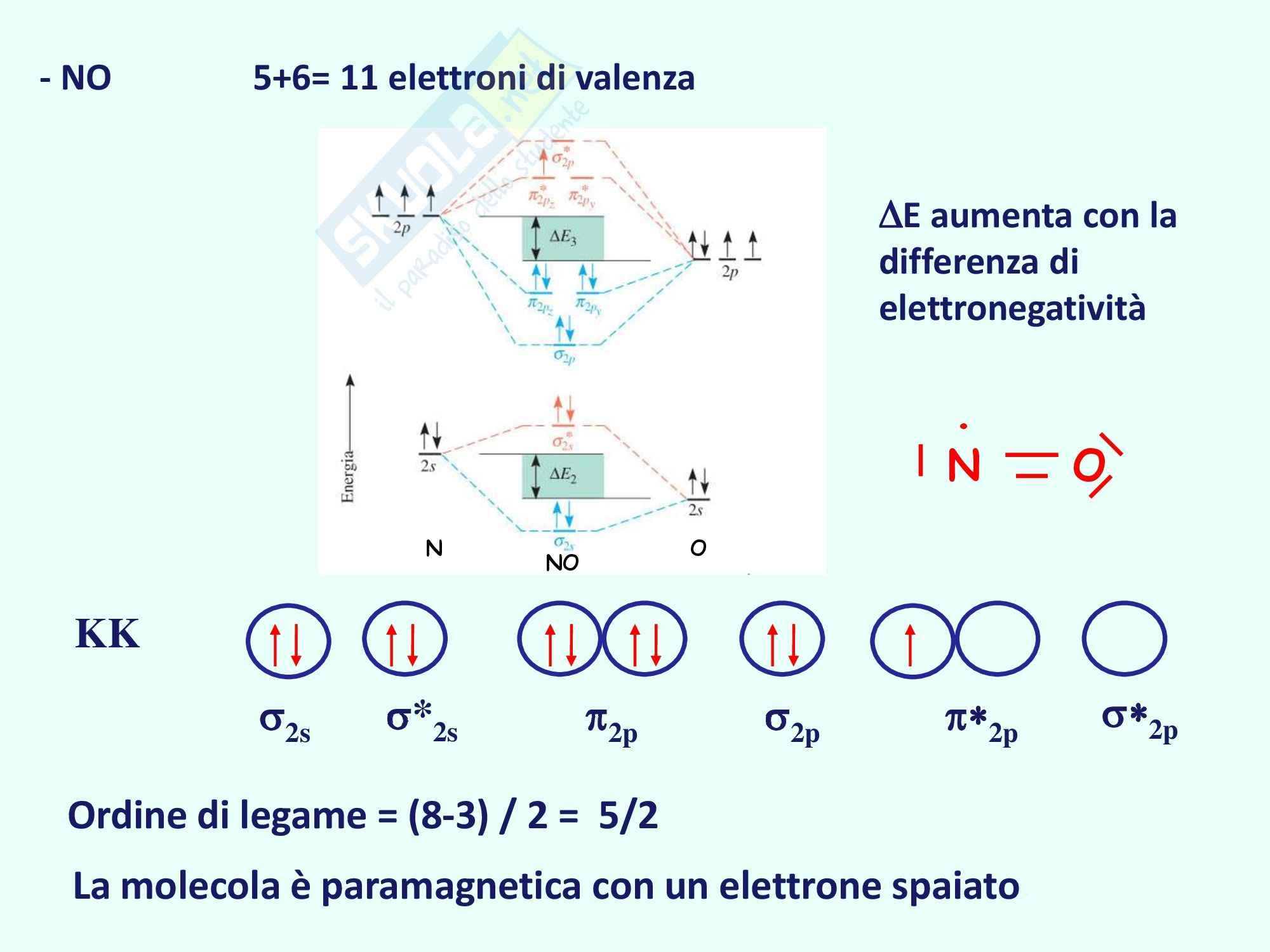 Chimica generale e inorganica - il modello Lewis Pag. 46