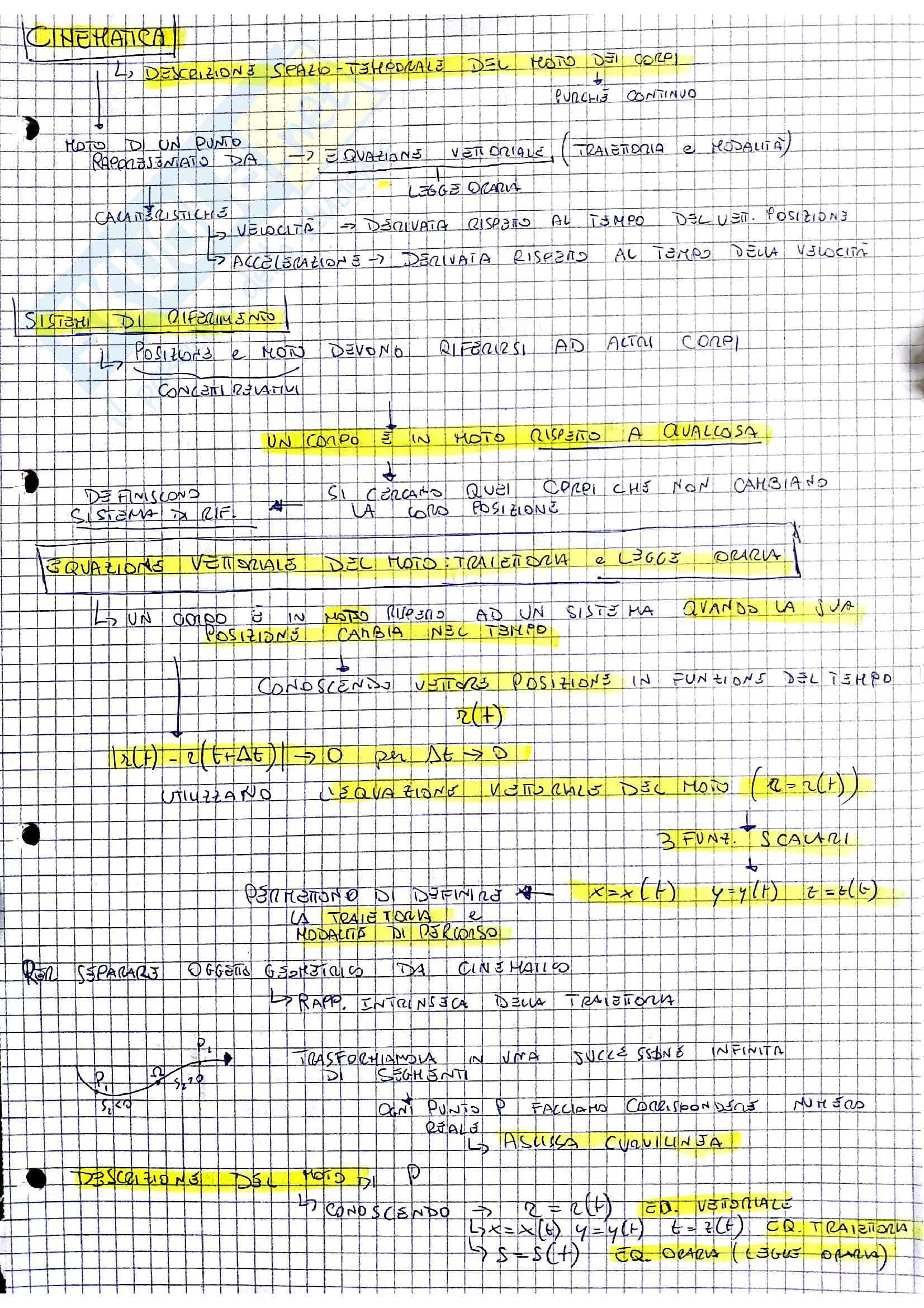 Fisica 1 - Teoria