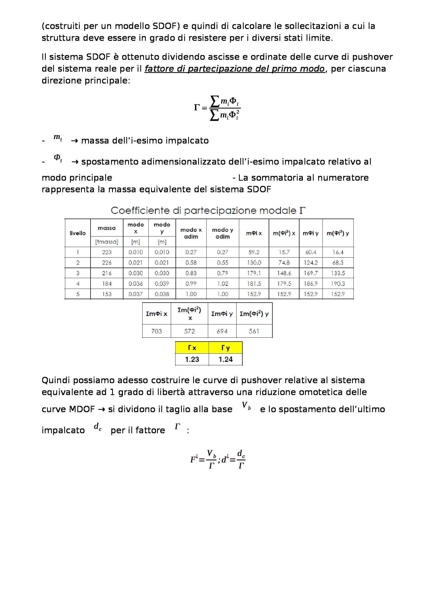 Consolidamento delle strutture - Appunti Pag. 31