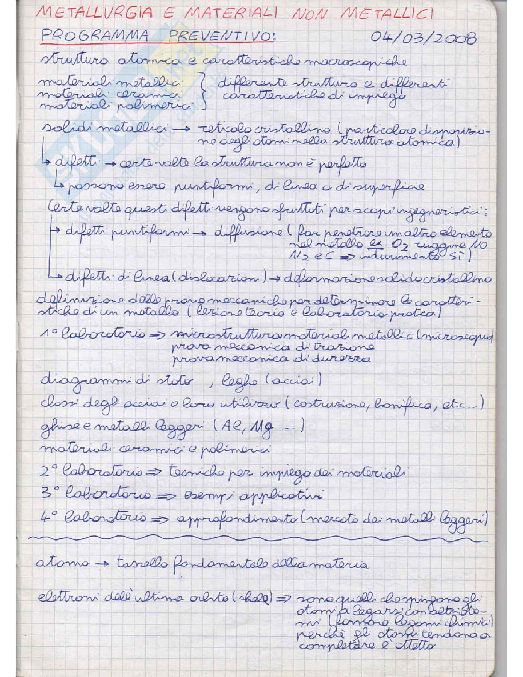Lezioni, Metallurgia e materiali non metallici