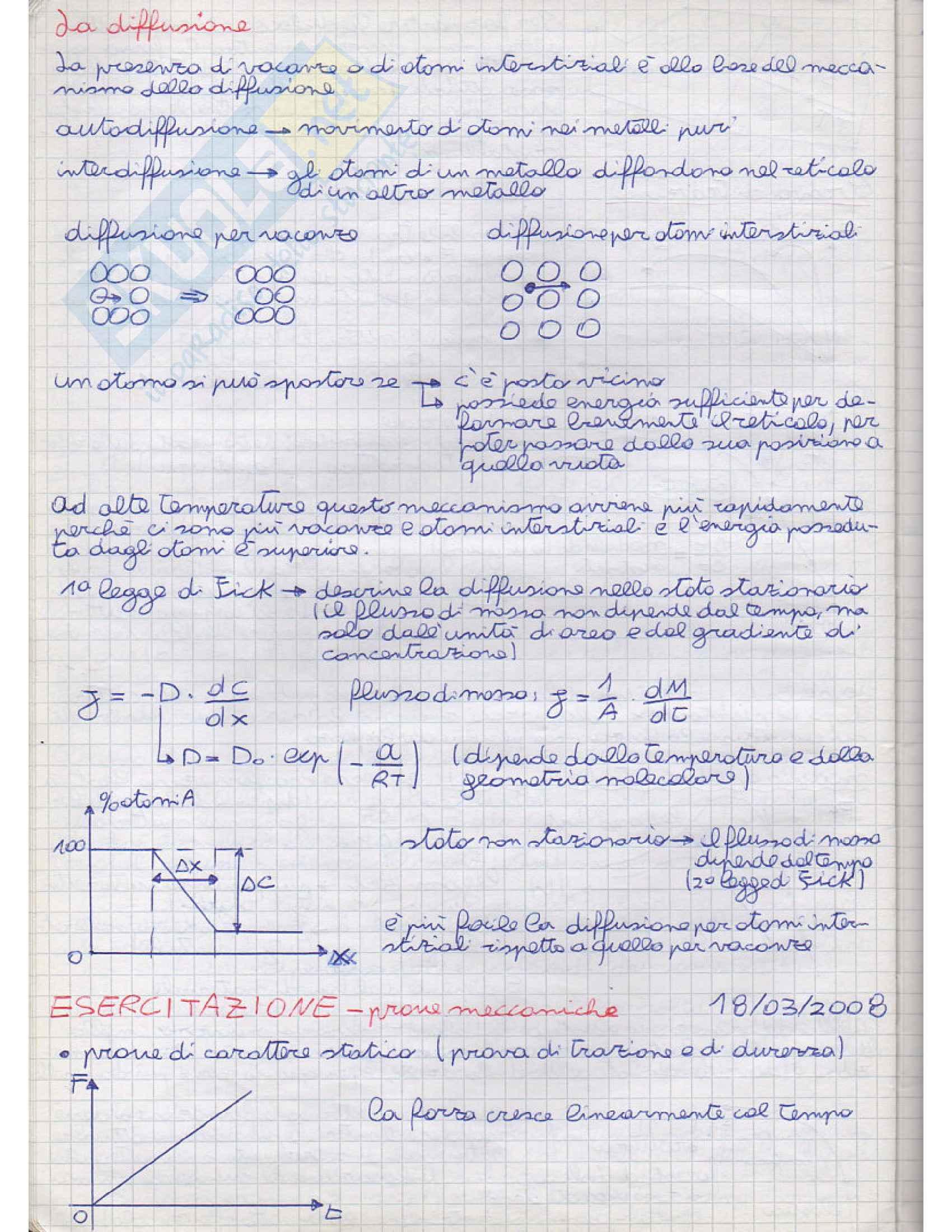 Lezioni, Metallurgia e materiali non metallici Pag. 16
