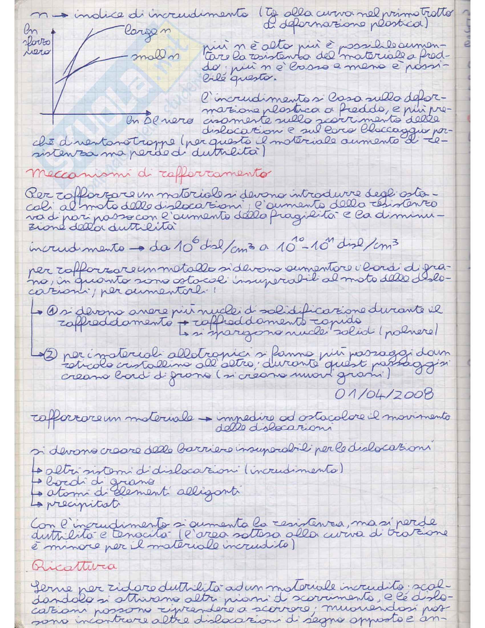 Lezioni, Metallurgia e materiali non metallici Pag. 26