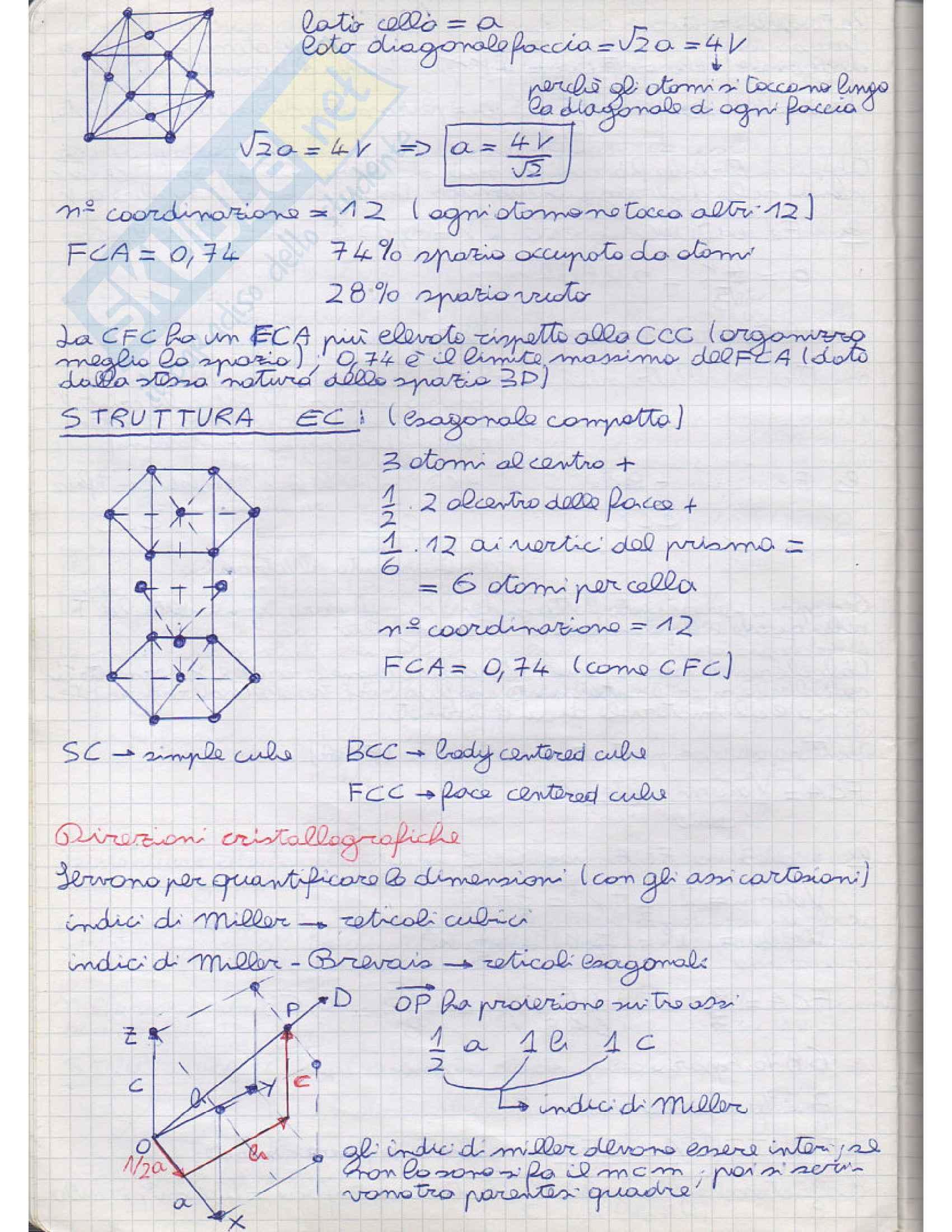Lezioni, Metallurgia e materiali non metallici Pag. 6