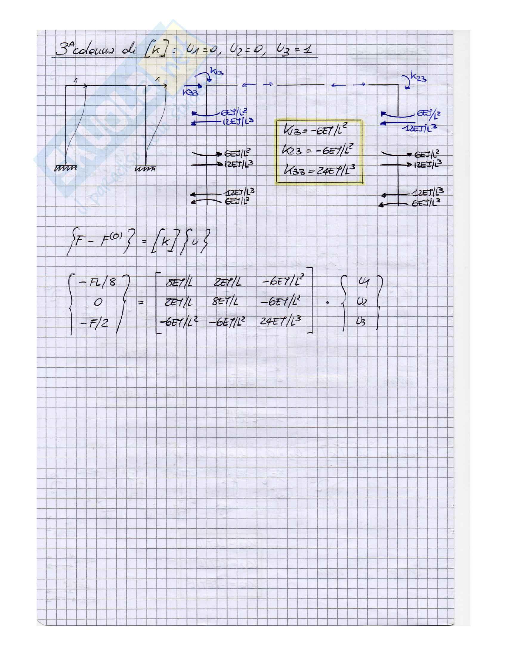 Esercizi sul METODO DEGLI SPOSTAMENTI, Tecnica delle Costruzioni Pag. 11