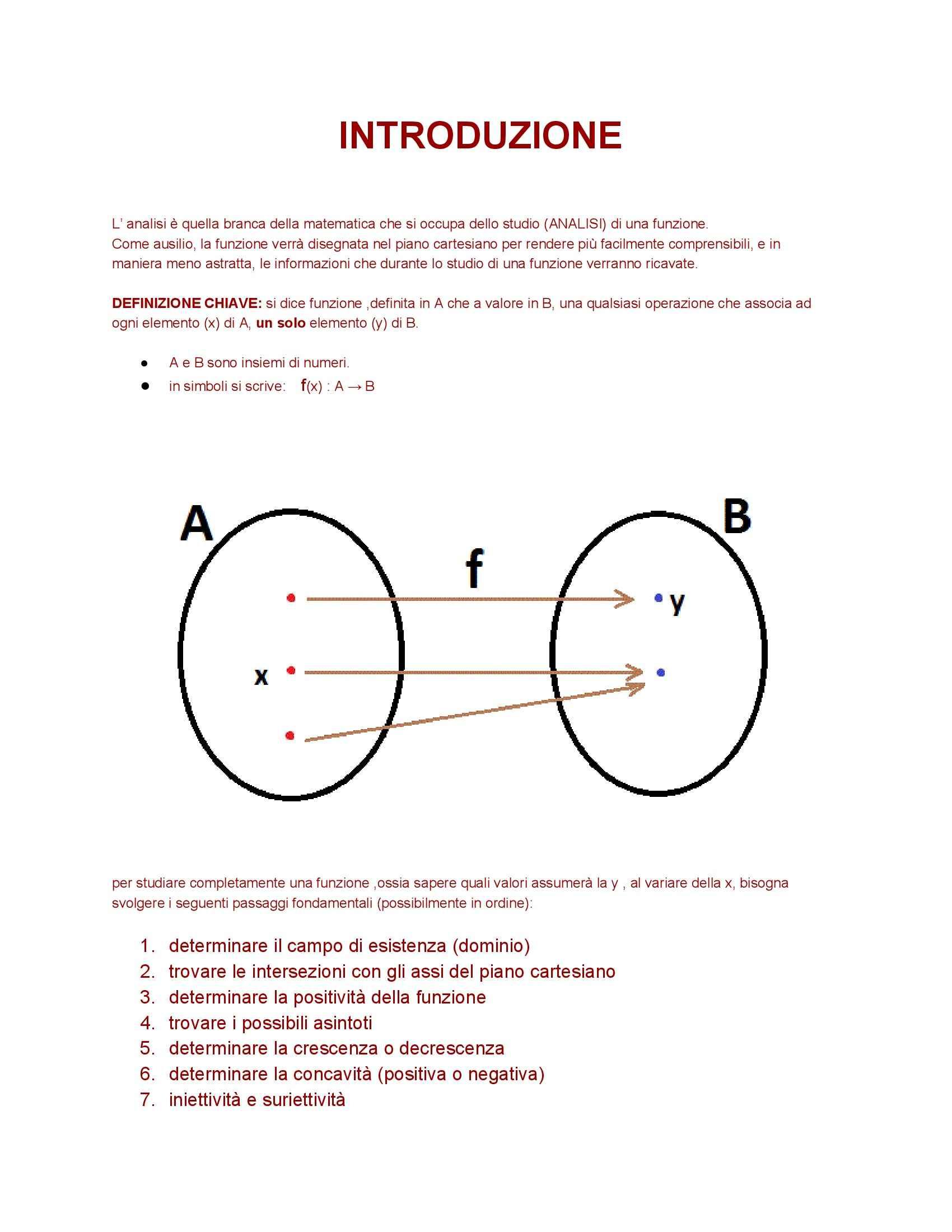 Riassunto esame Analisi Matematica I: Studio di Funzione Generale, prof. Boccuto