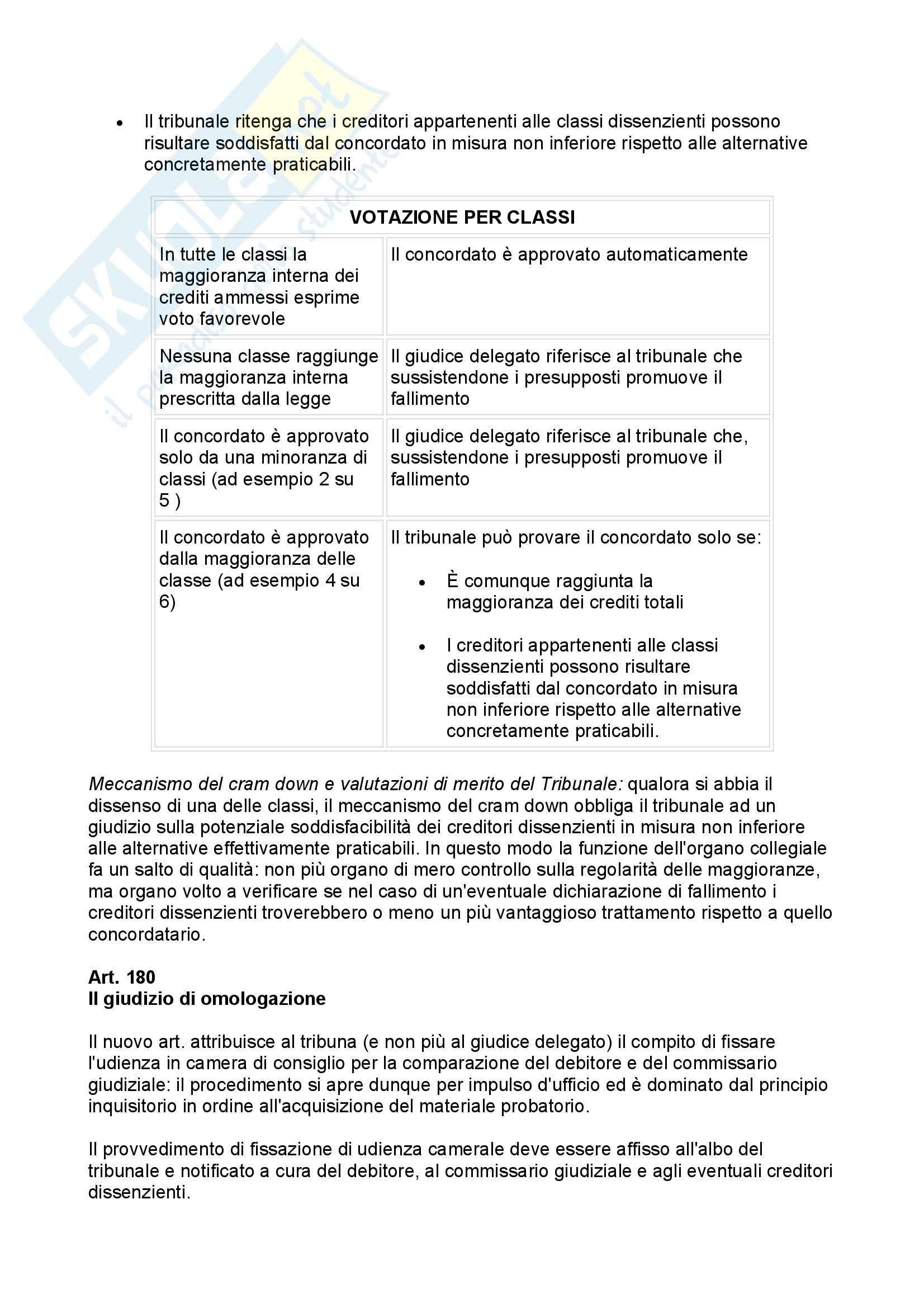 Diritto fallimentare - Appunti Pag. 116